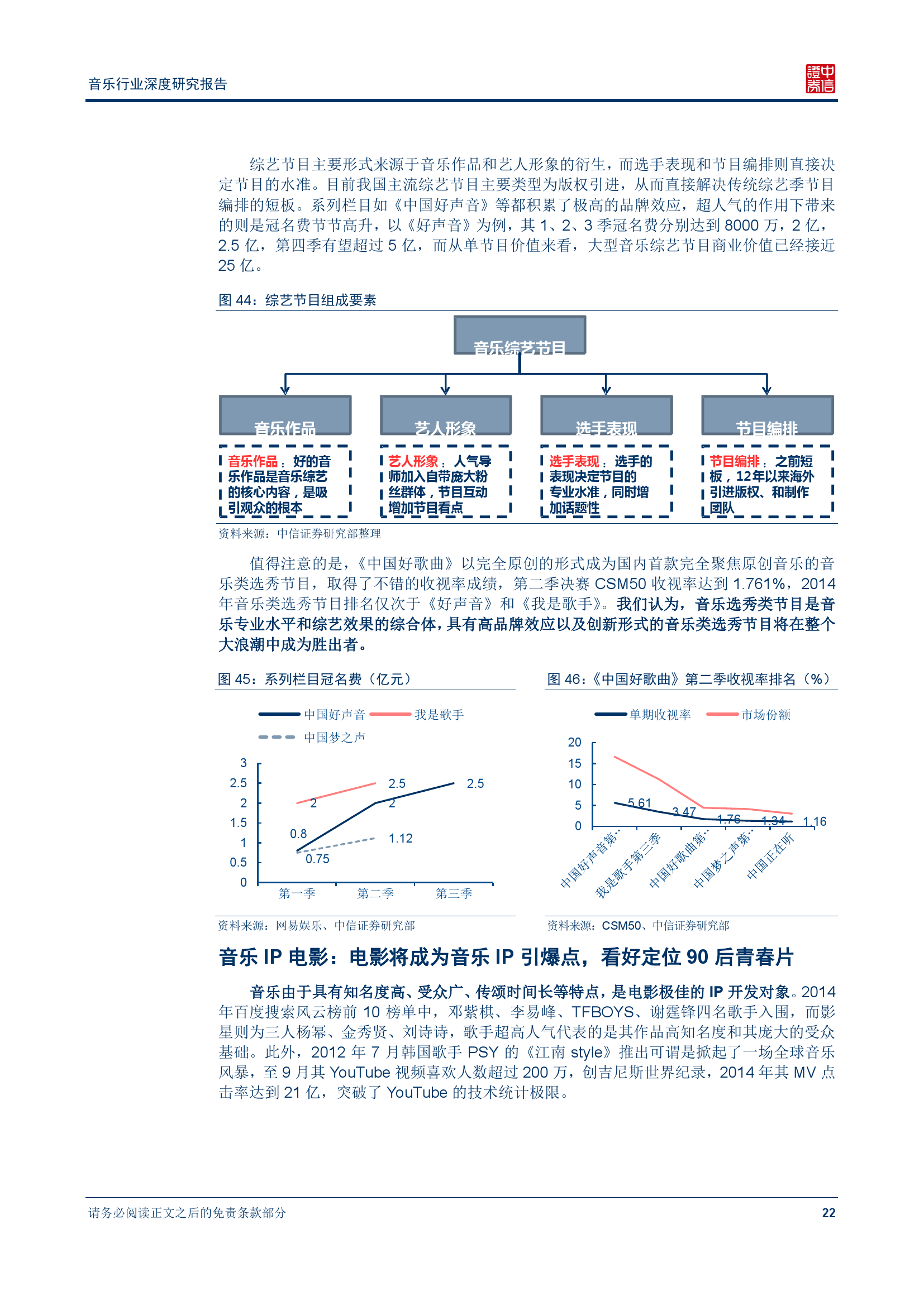 中信证券音乐行业深度研究报告_000027