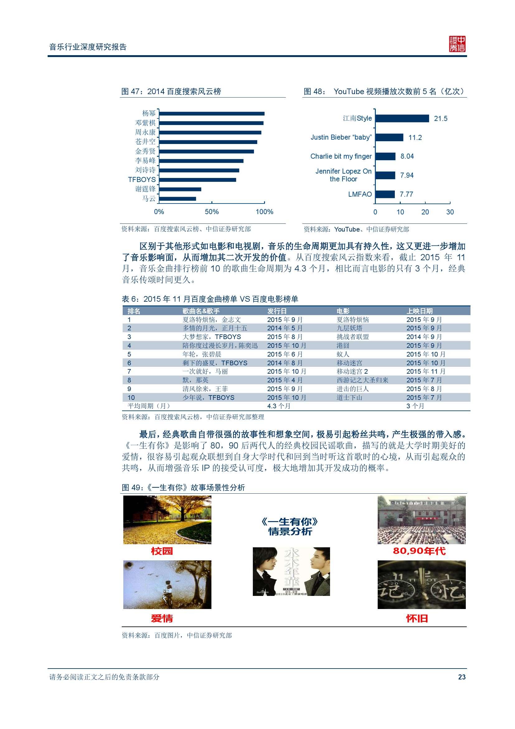 中信证券音乐行业深度研究报告_000028