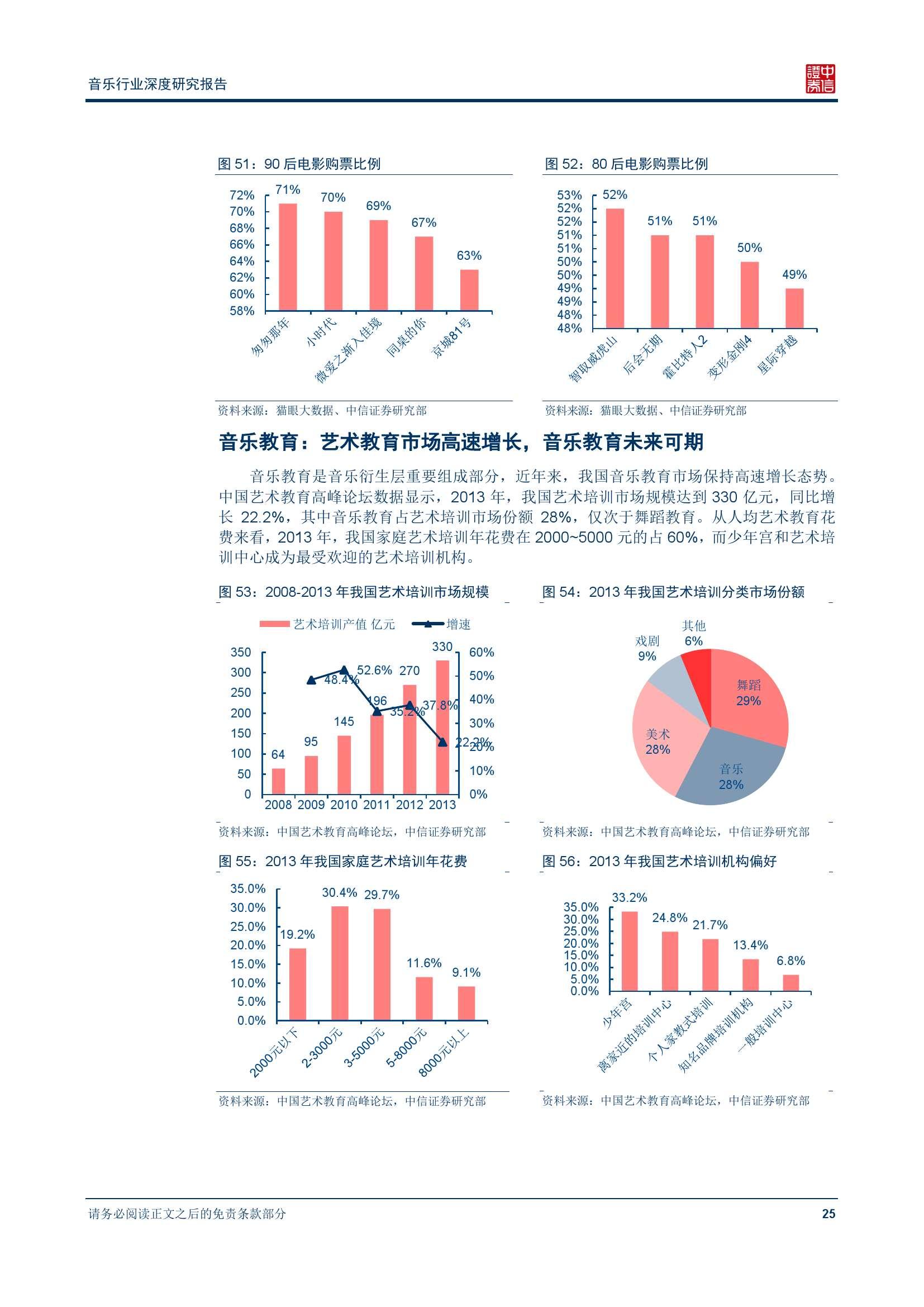中信证券音乐行业深度研究报告_000030