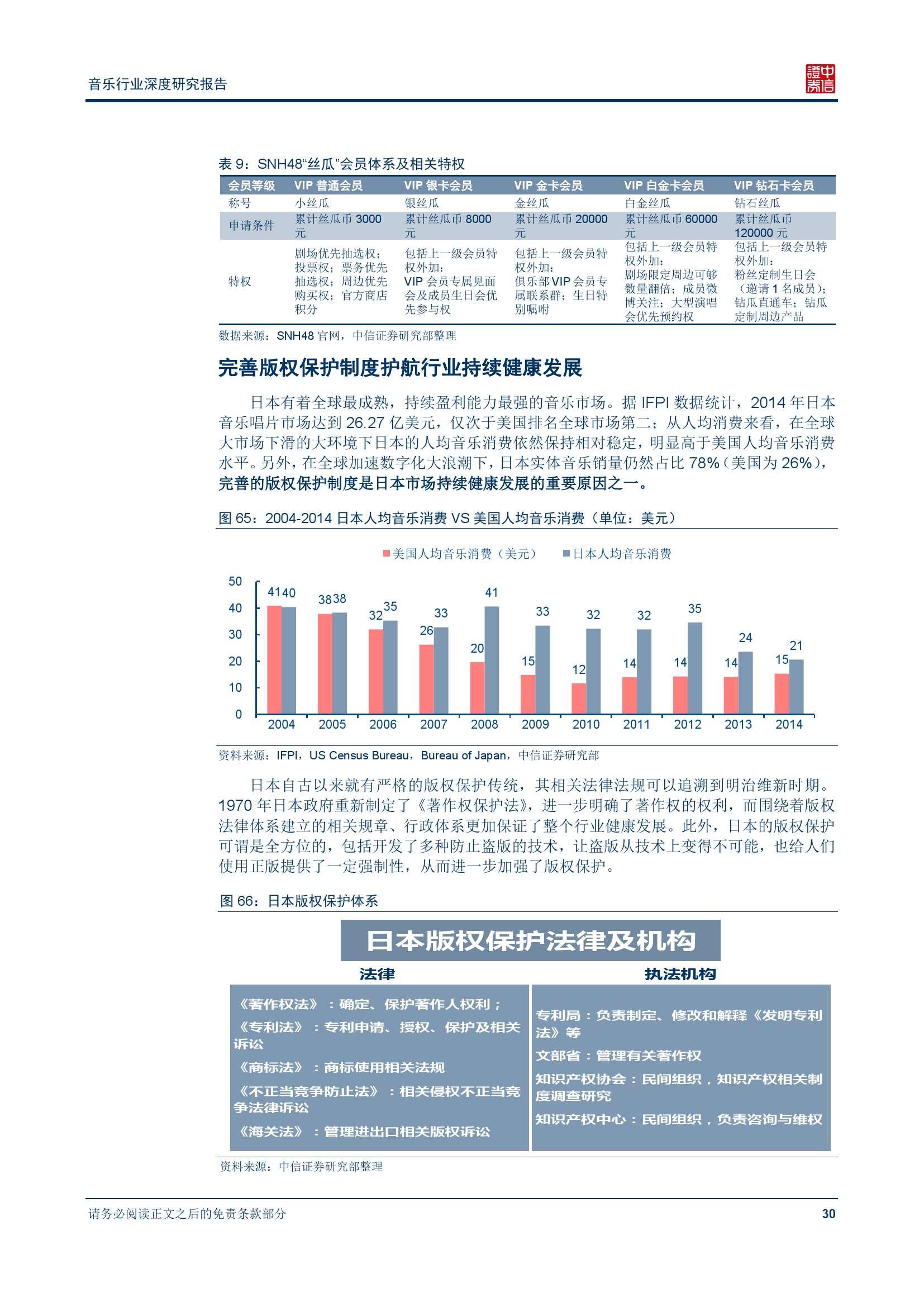 中信证券音乐行业深度研究报告_000035