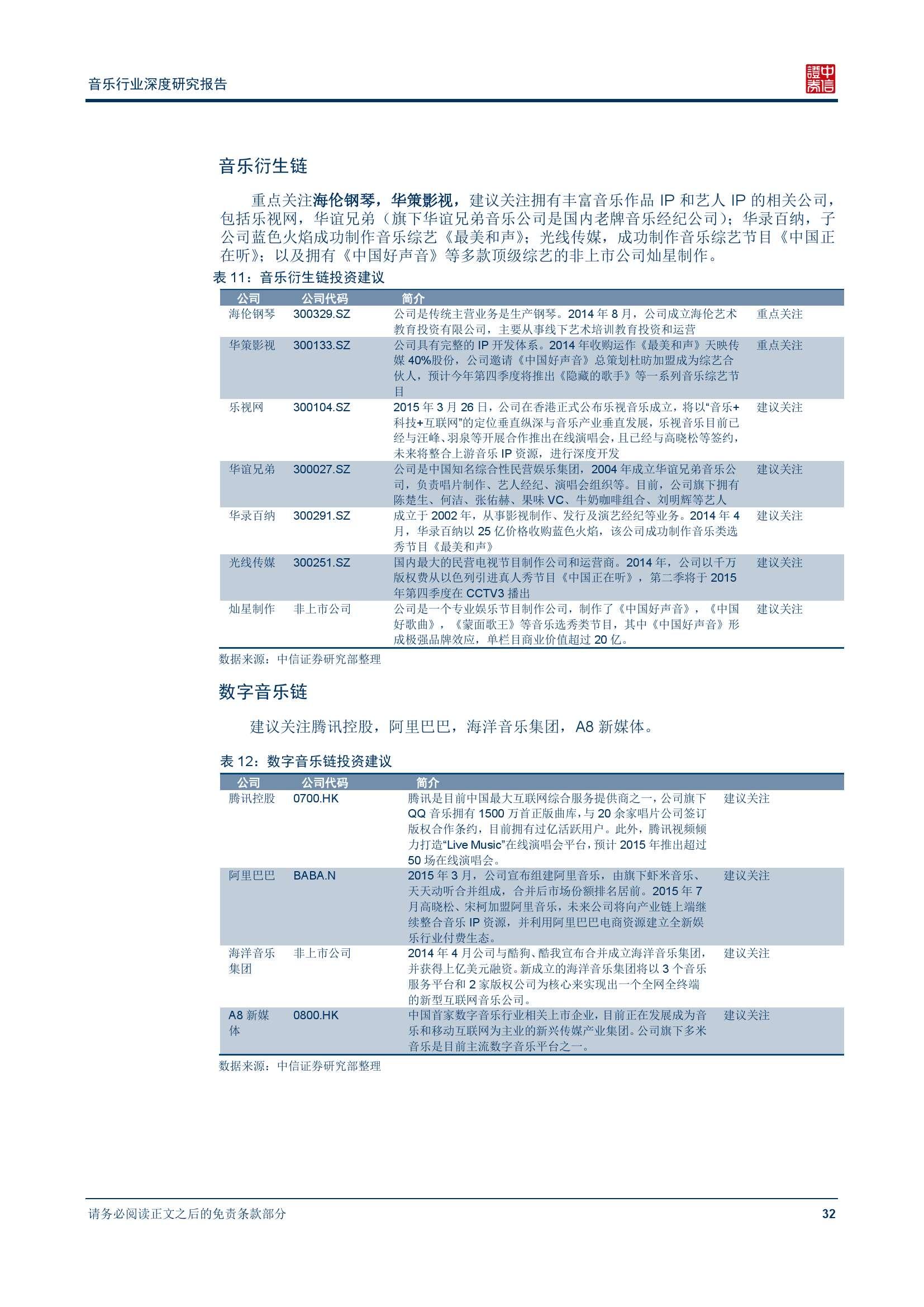 中信证券音乐行业深度研究报告_000037