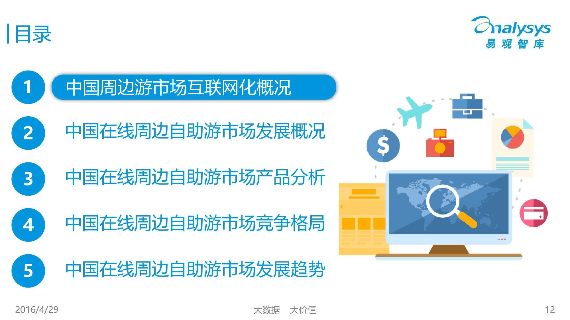 中国在线周边自助游市场专题研究报告2016_000012