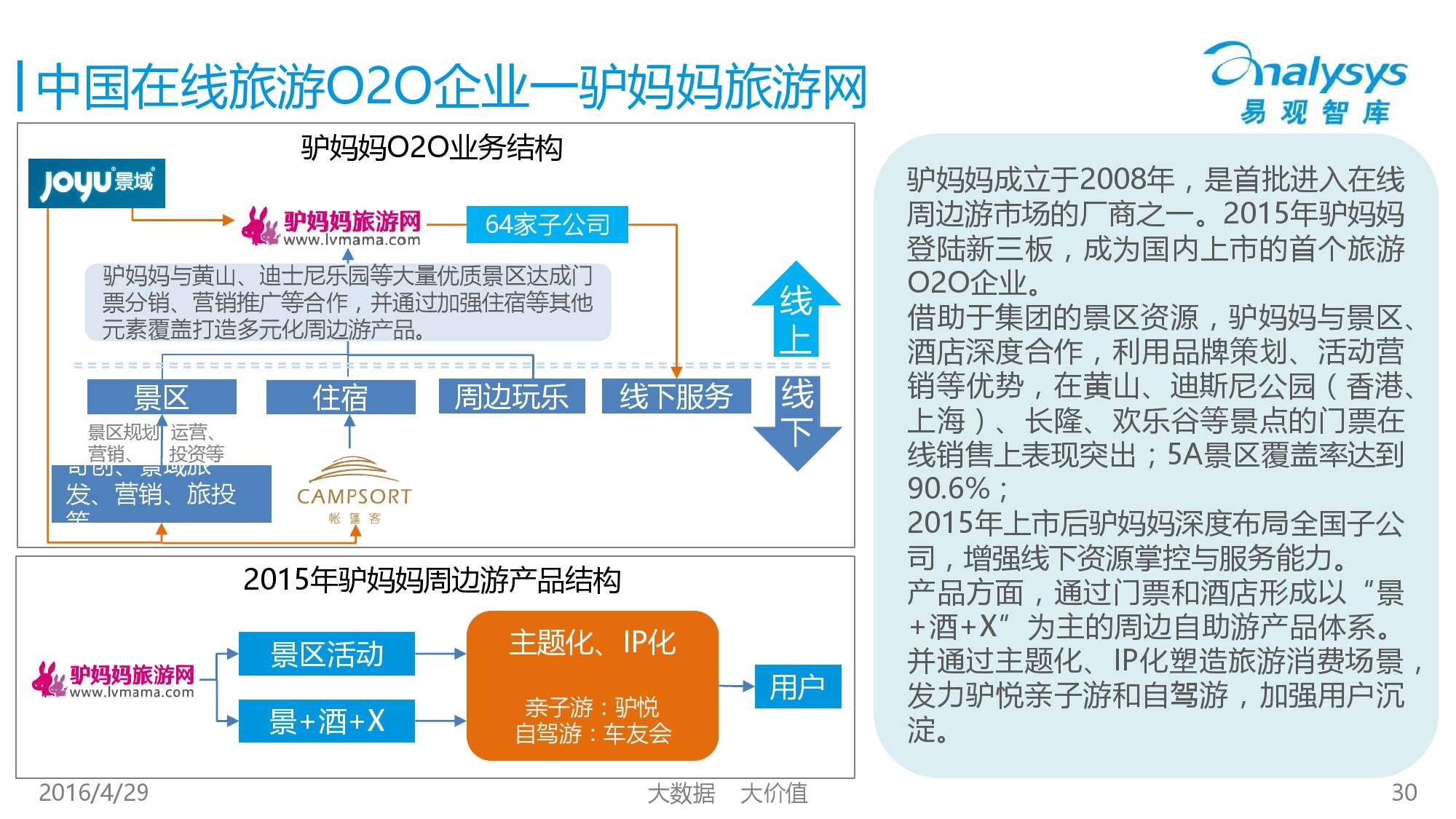 中国在线周边自助游市场专题研究报告2016_000030