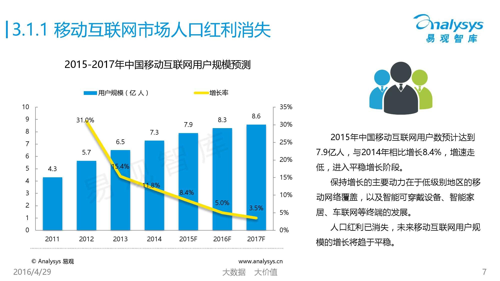 中国移动互联网用户行为统计报告2016_000007