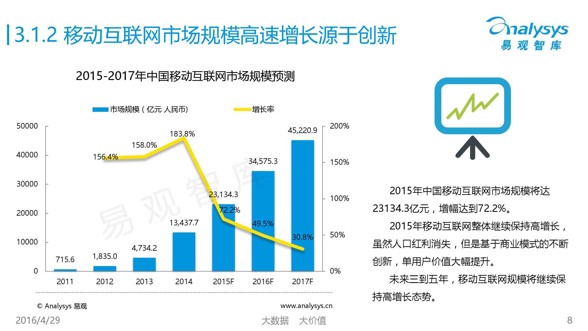 中国移动互联网用户行为统计报告2016_000008