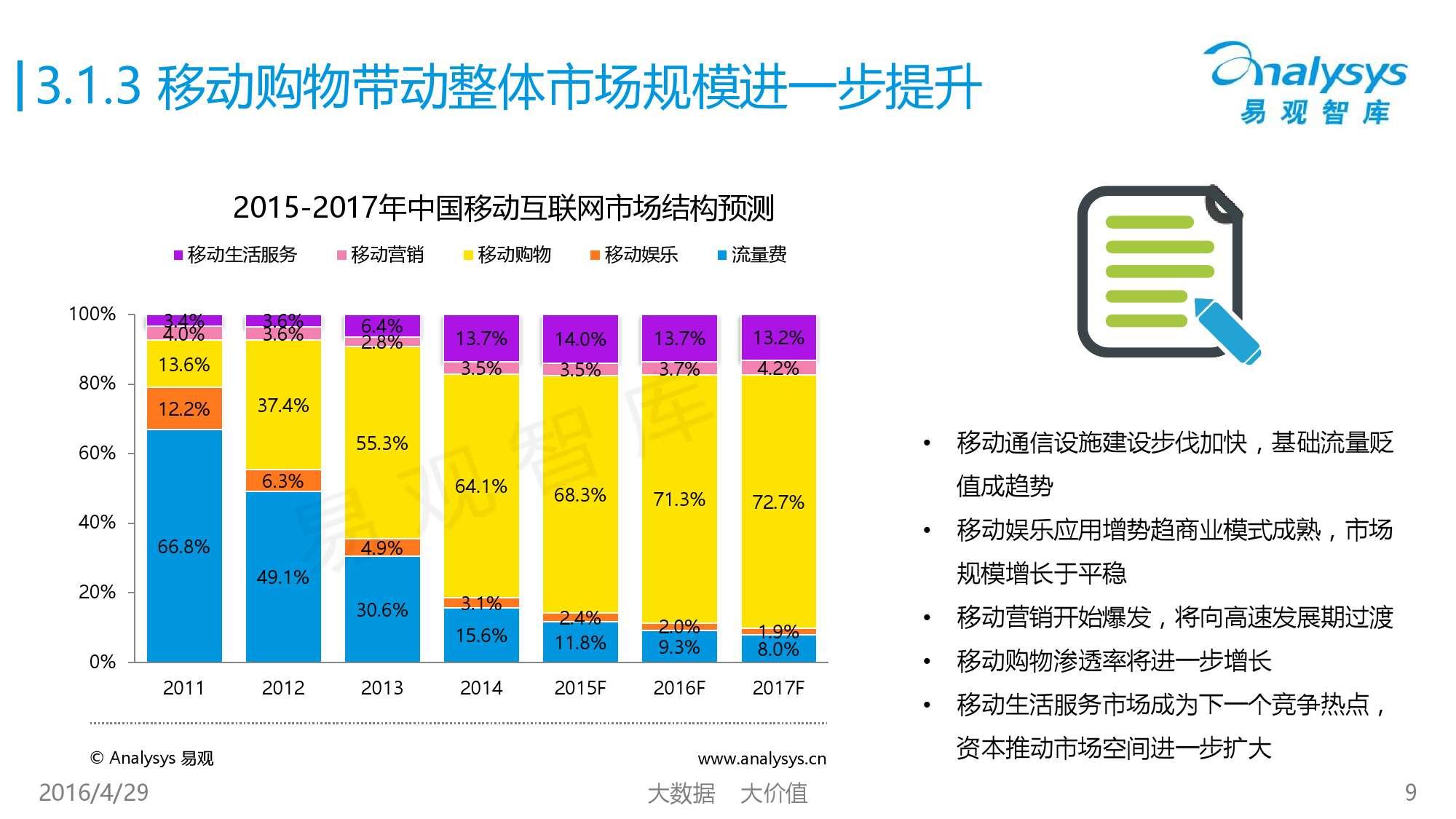 中国移动互联网用户行为统计报告2016_000009