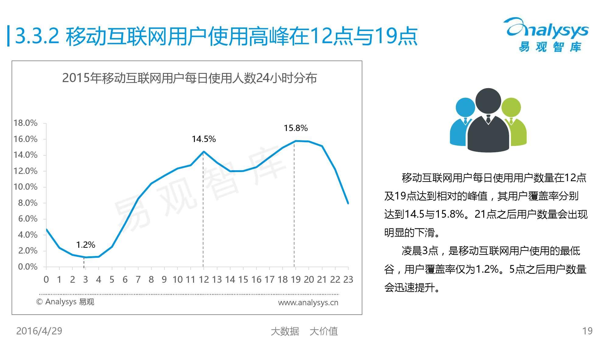 中国移动互联网用户行为统计报告2016_000019