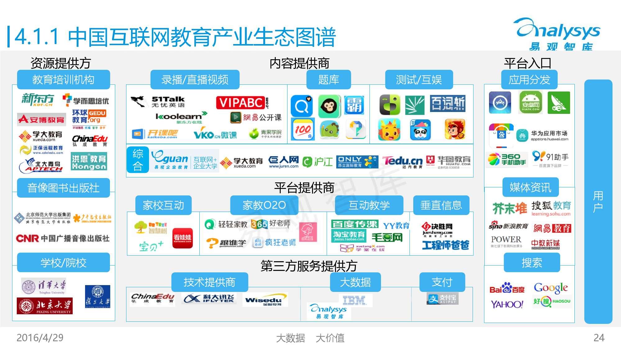 中国移动互联网用户行为统计报告2016_000024