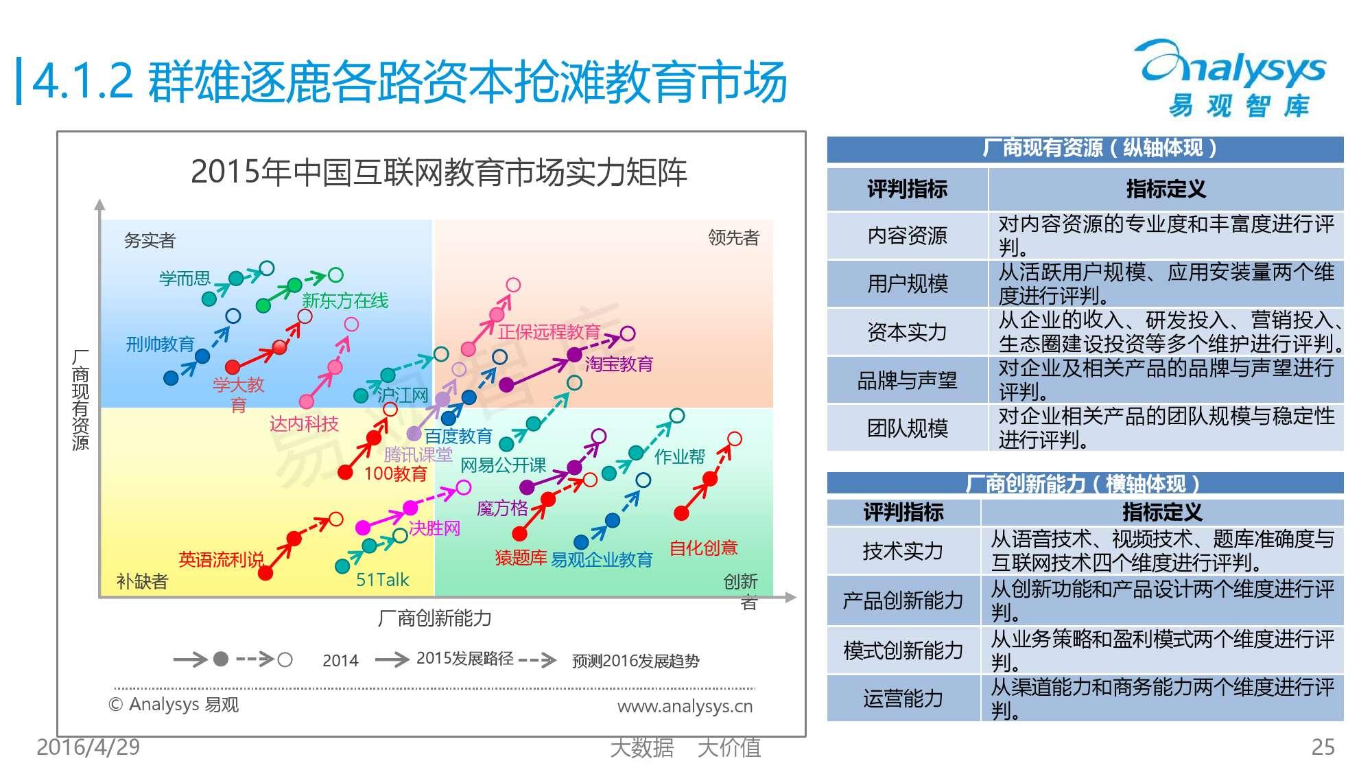 中国移动互联网用户行为统计报告2016_000025