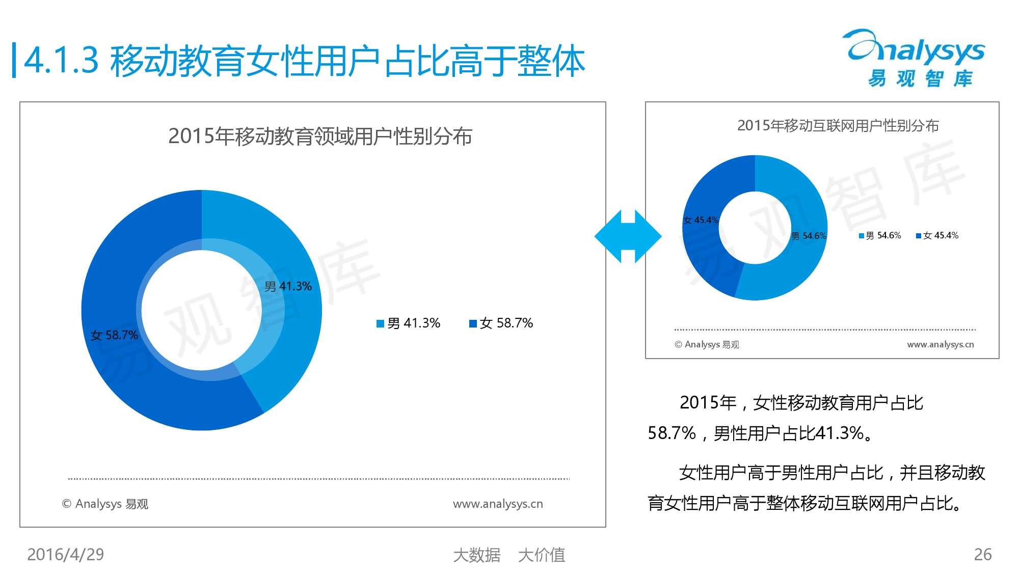 中国移动互联网用户行为统计报告2016_000026