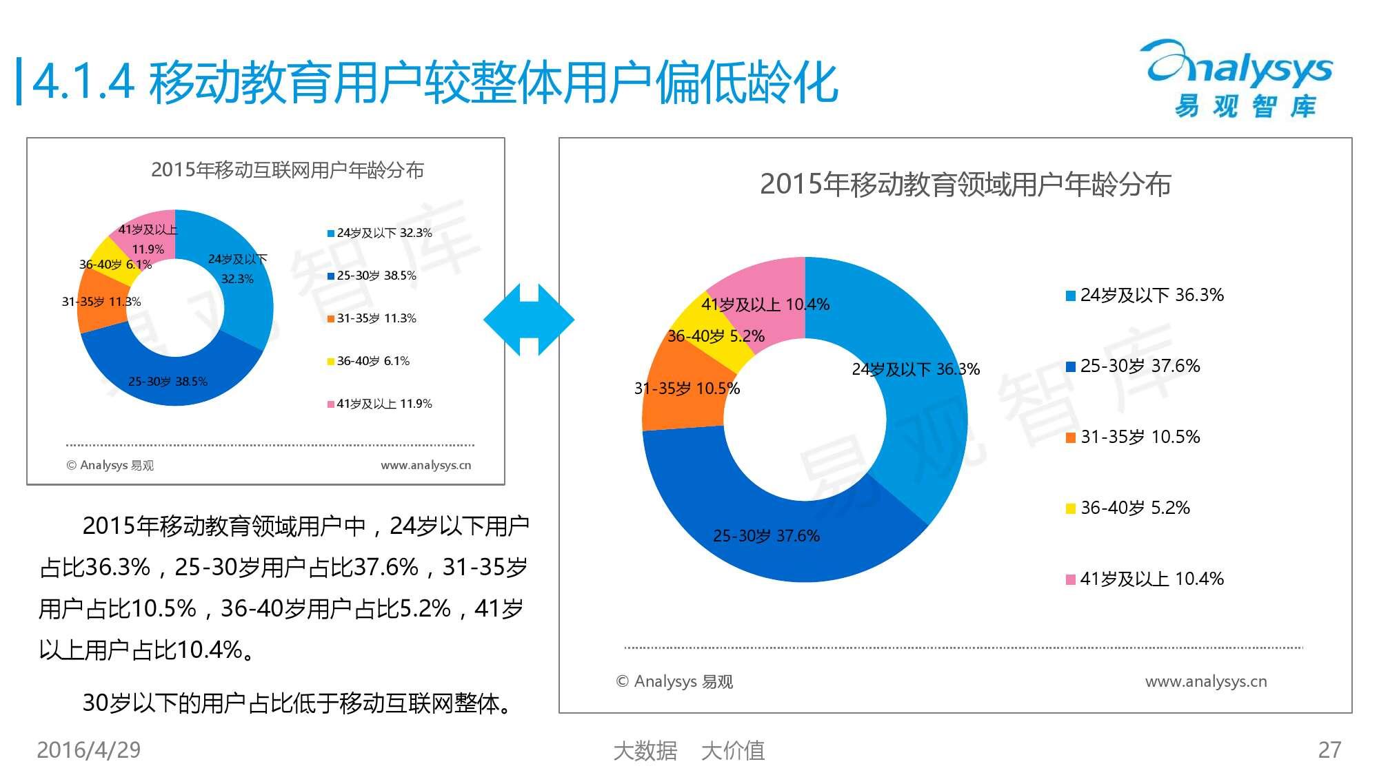 中国移动互联网用户行为统计报告2016_000027