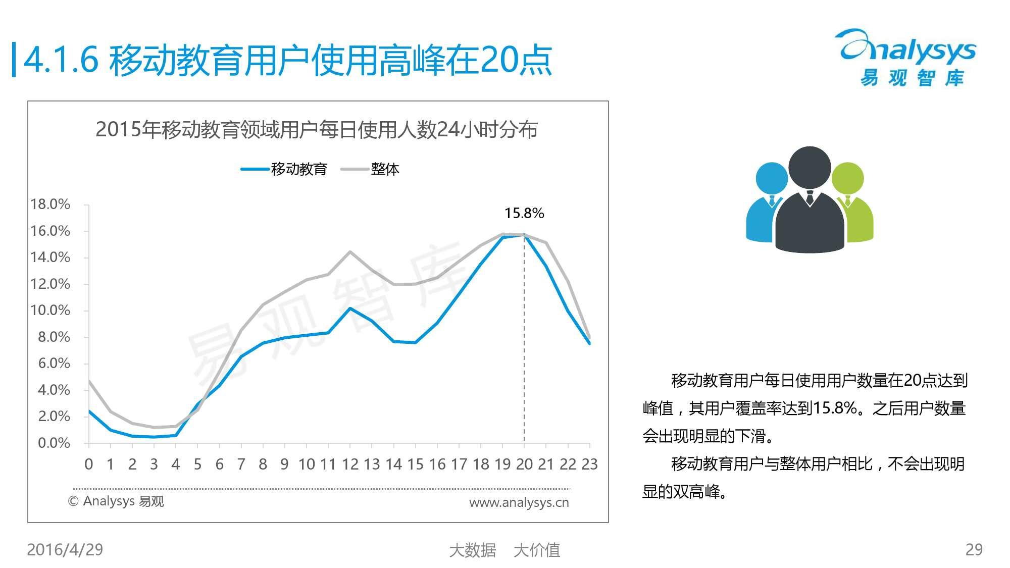 中国移动互联网用户行为统计报告2016_000029