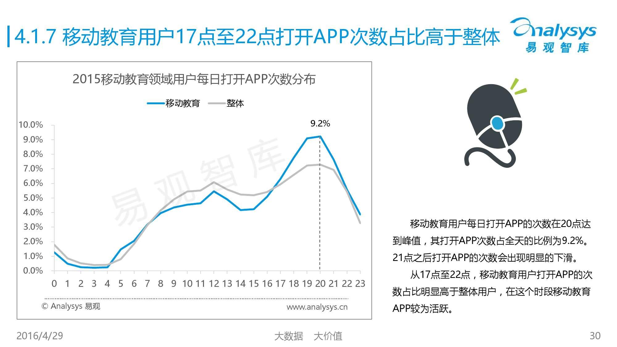 中国移动互联网用户行为统计报告2016_000030