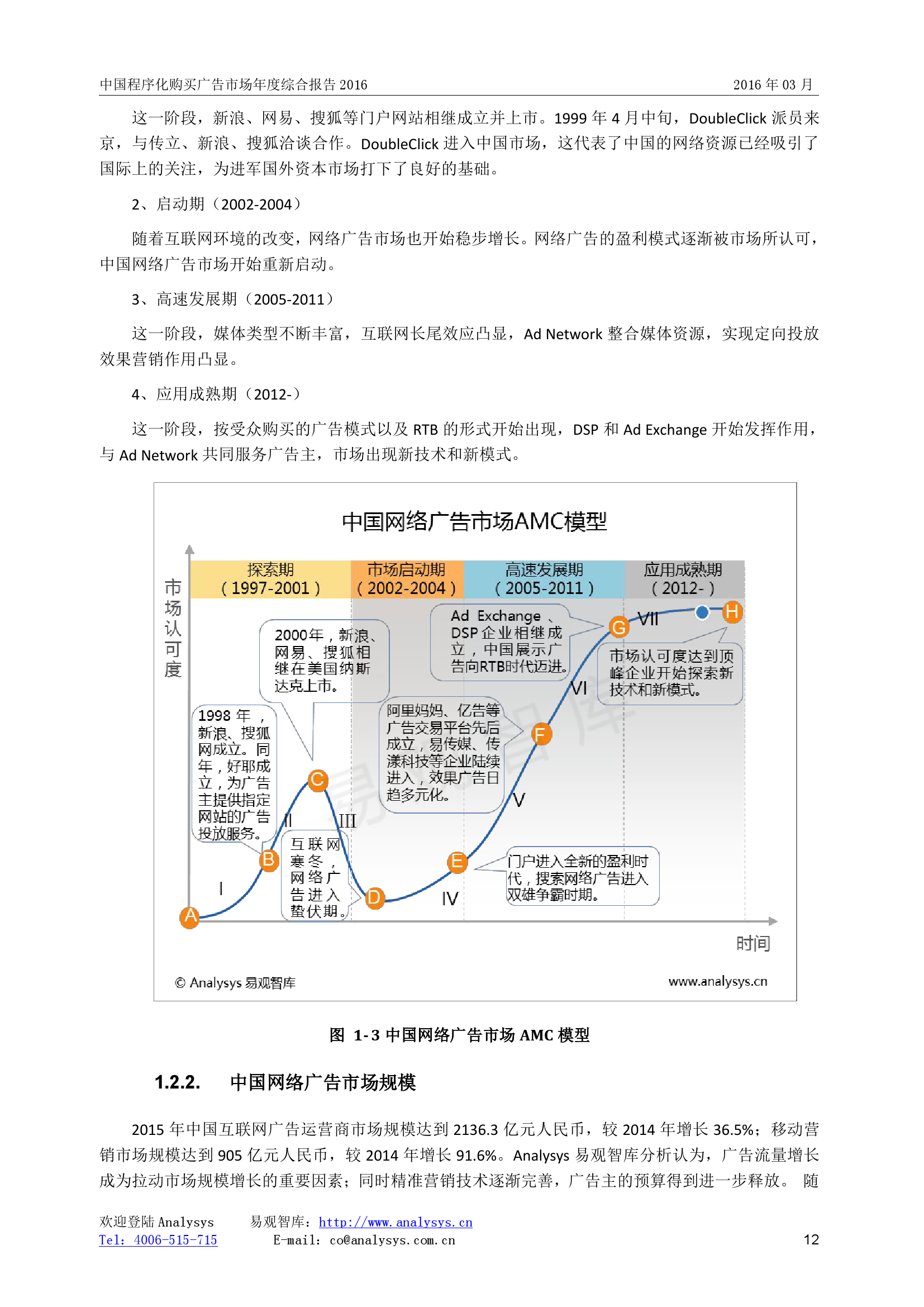 中国程序化购买广告市场年度综合报告2016_000012