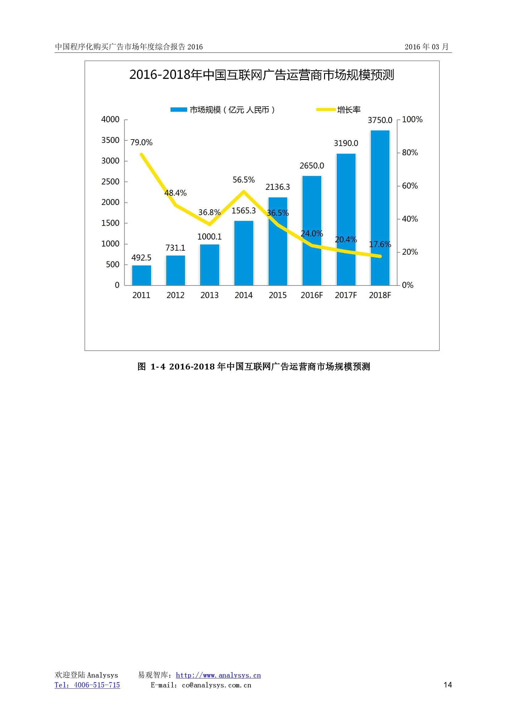 中国程序化购买广告市场年度综合报告2016_000014
