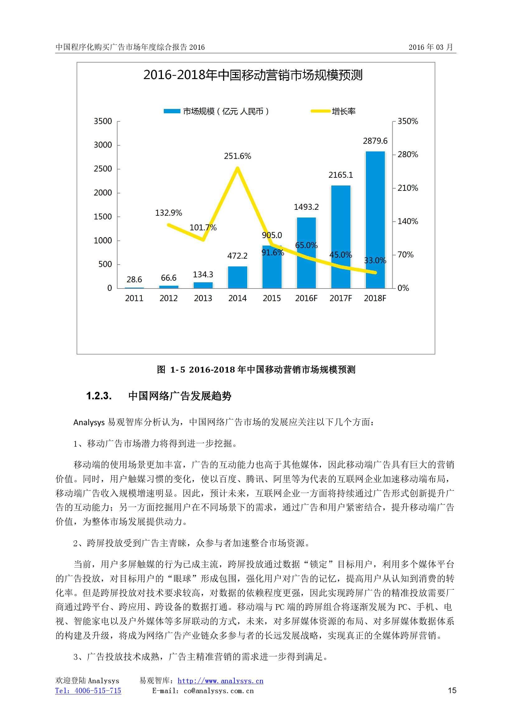 中国程序化购买广告市场年度综合报告2016_000015