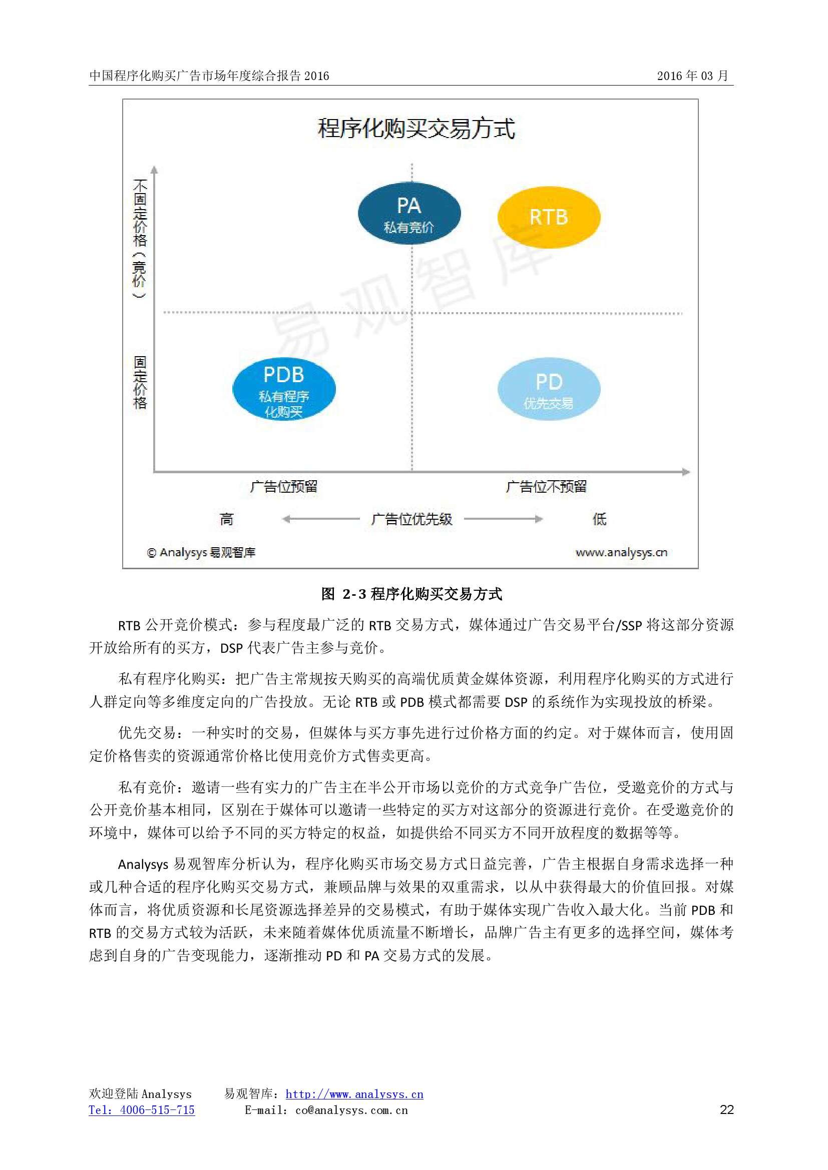 中国程序化购买广告市场年度综合报告2016_000022