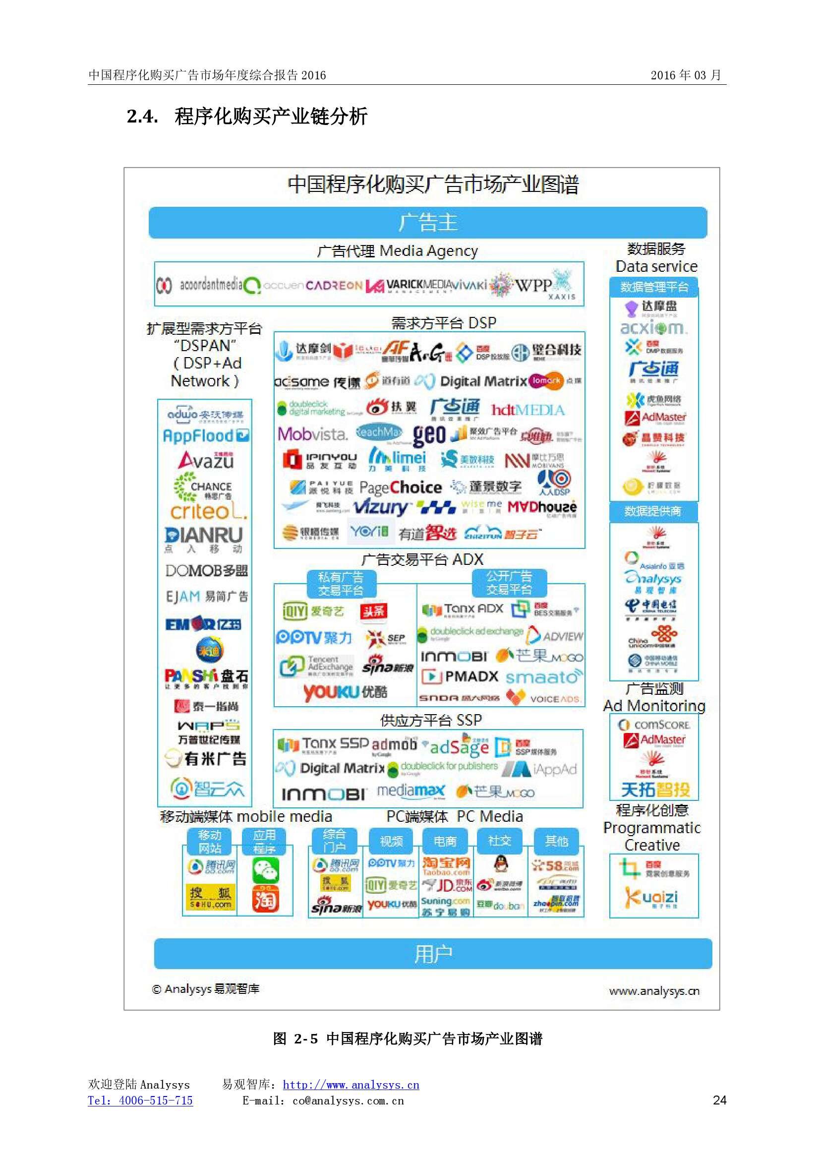 中国程序化购买广告市场年度综合报告2016_000024