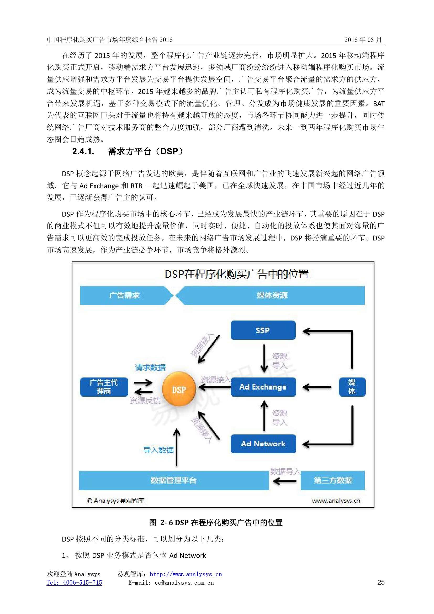 中国程序化购买广告市场年度综合报告2016_000025