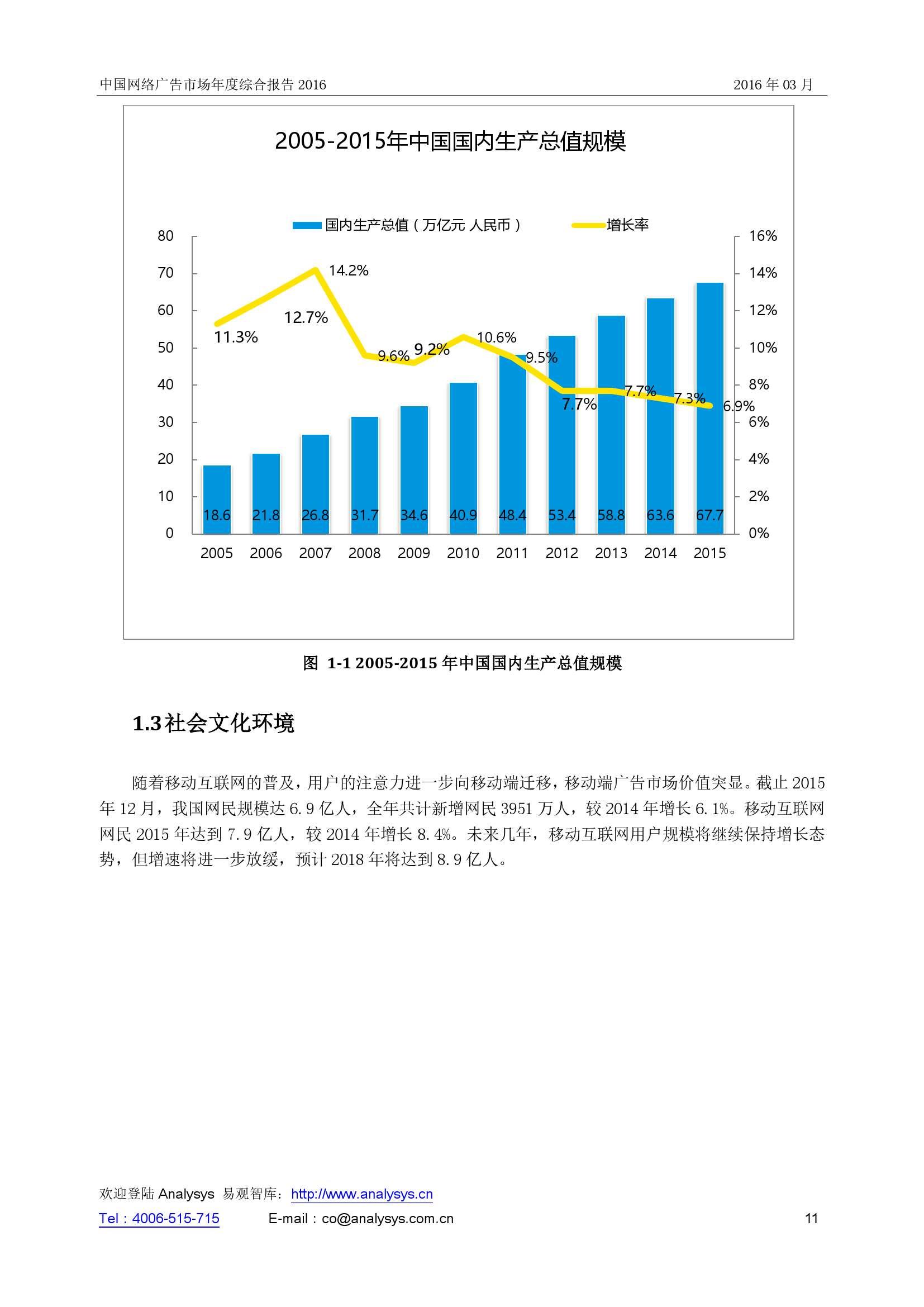 中国网络广告市场年度综合报告2016_000011