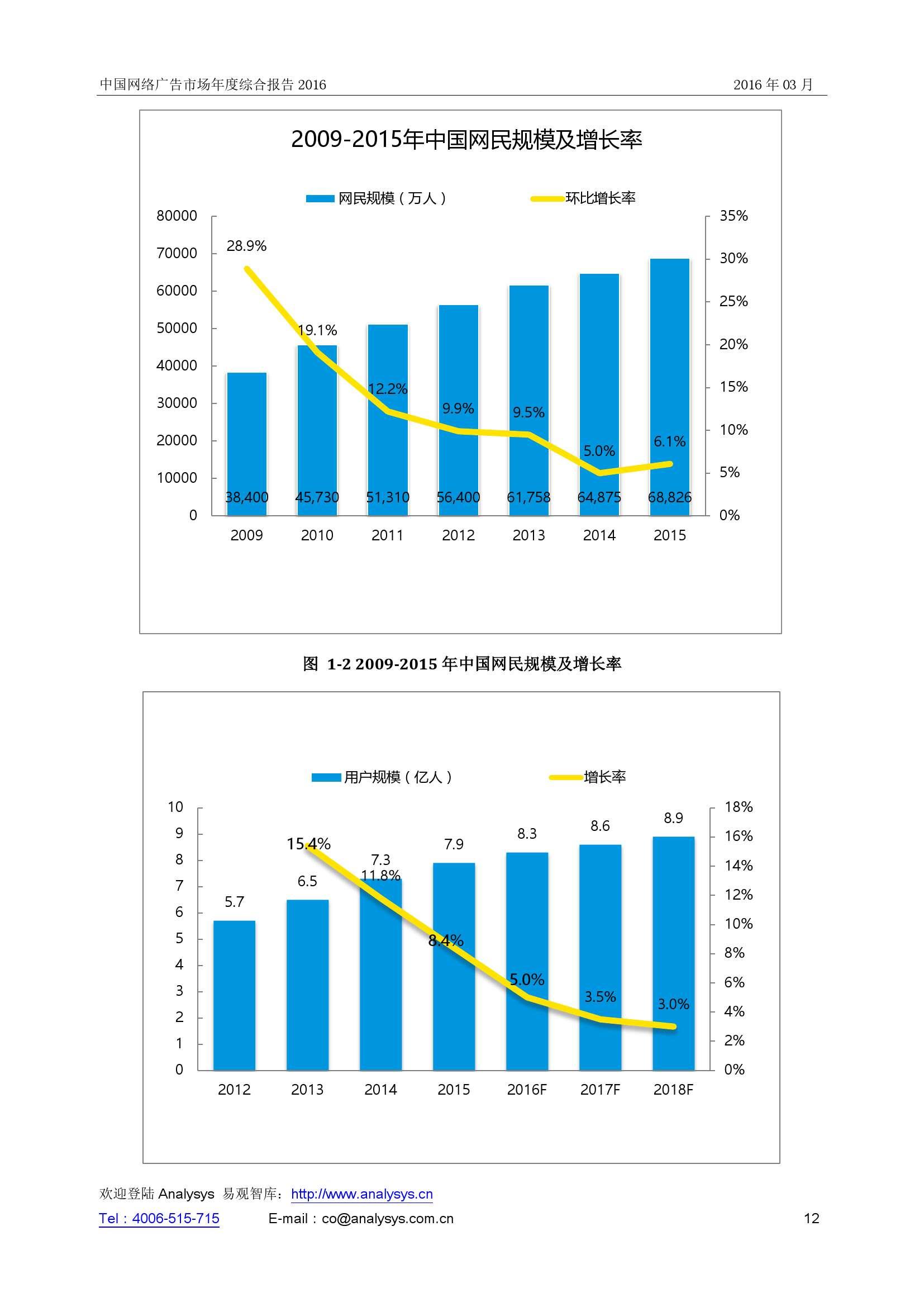 中国网络广告市场年度综合报告2016_000012