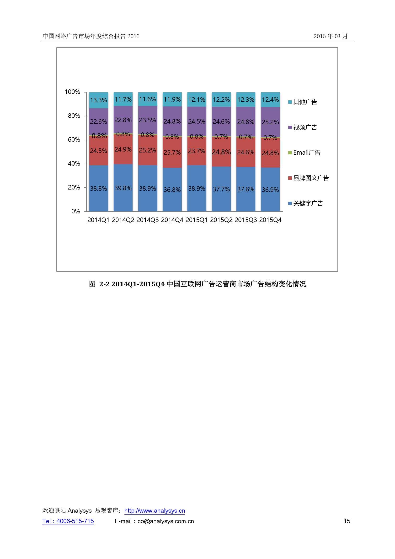中国网络广告市场年度综合报告2016_000015
