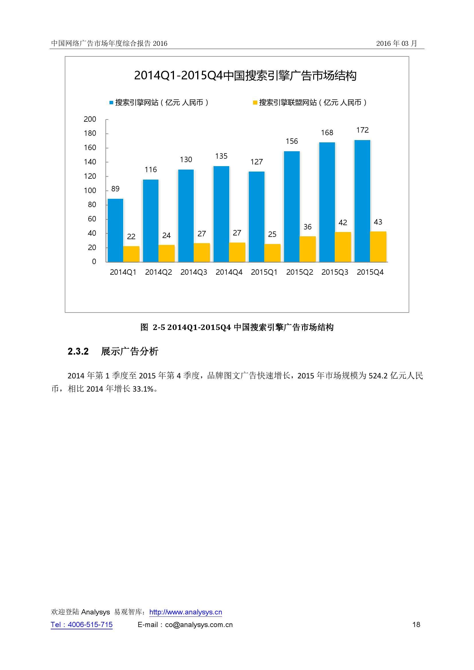 中国网络广告市场年度综合报告2016_000018