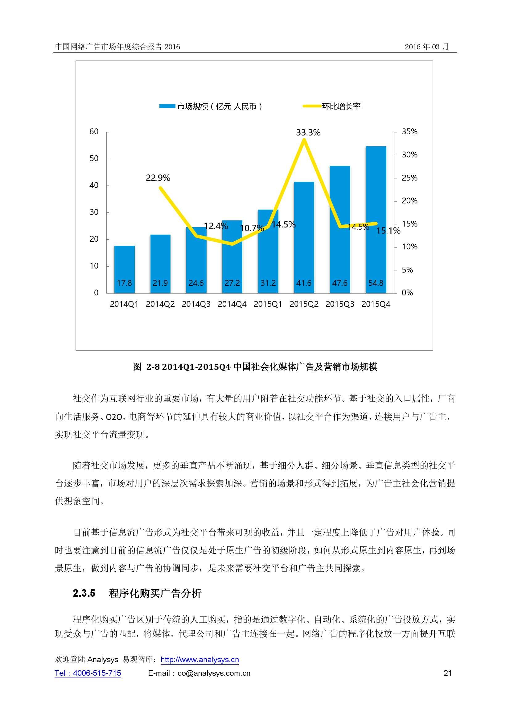中国网络广告市场年度综合报告2016_000021