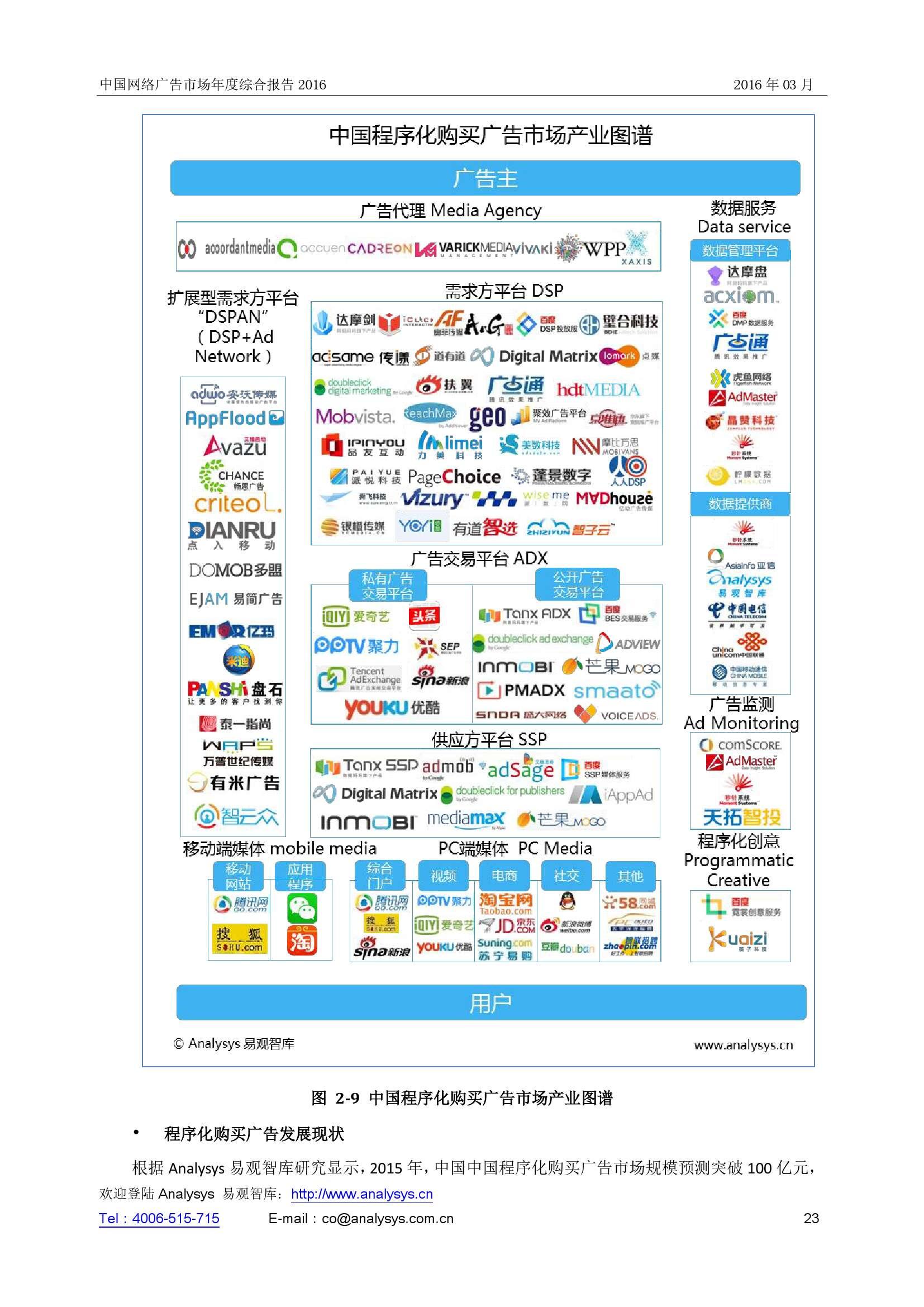 中国网络广告市场年度综合报告2016_000023