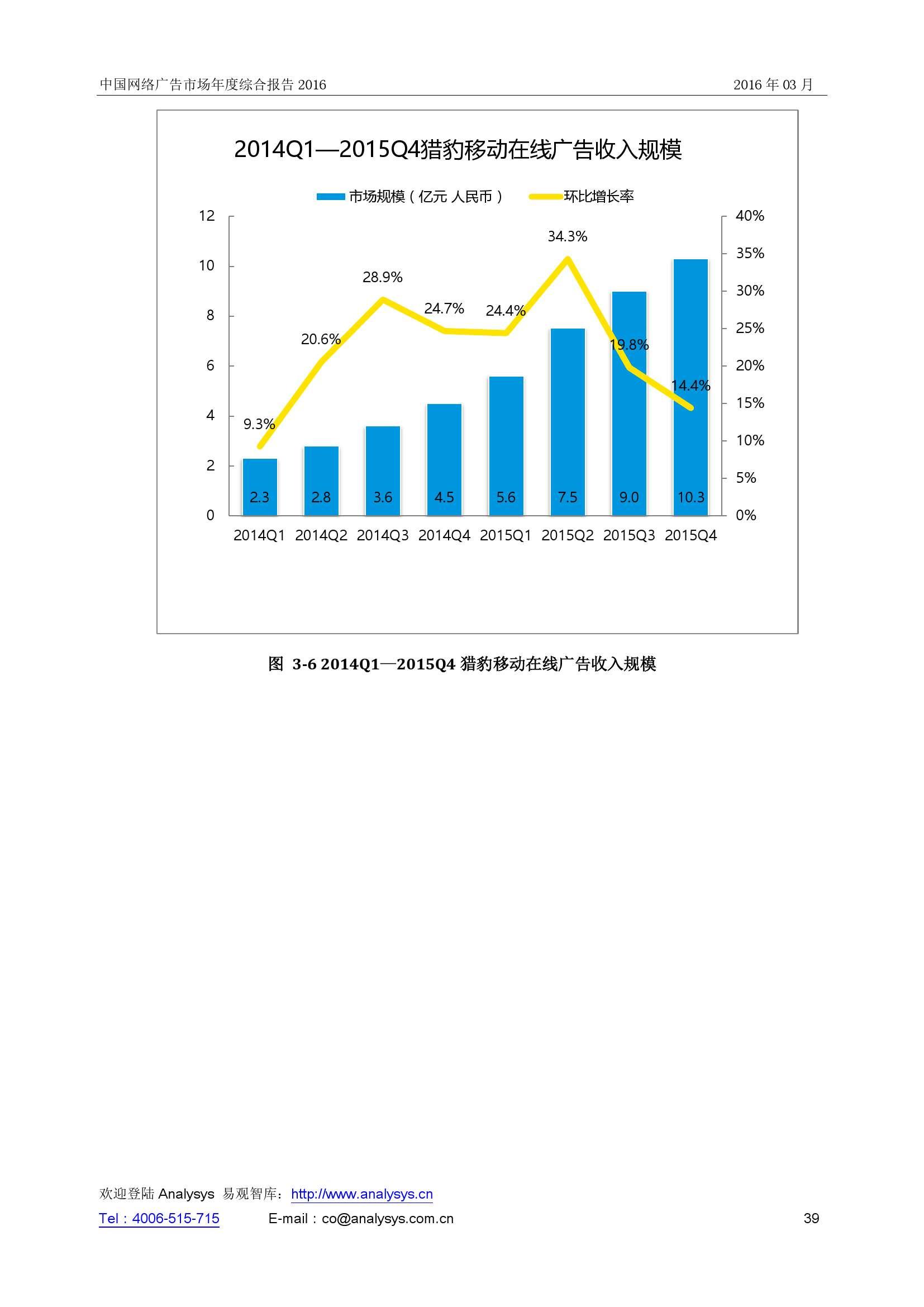 中国网络广告市场年度综合报告2016_000039