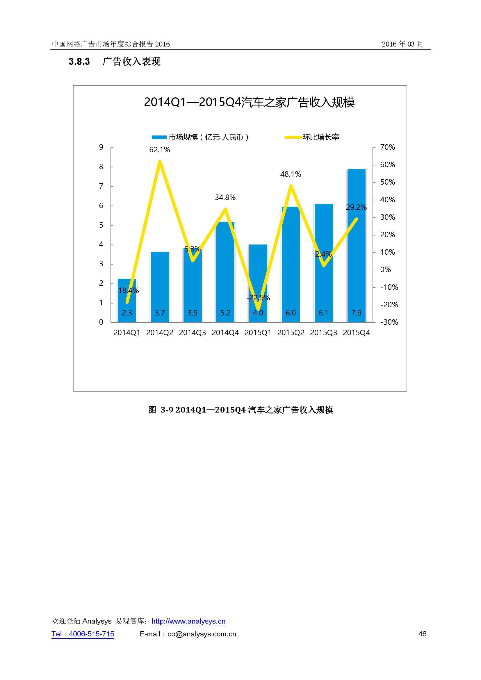 中国网络广告市场年度综合报告2016_000046