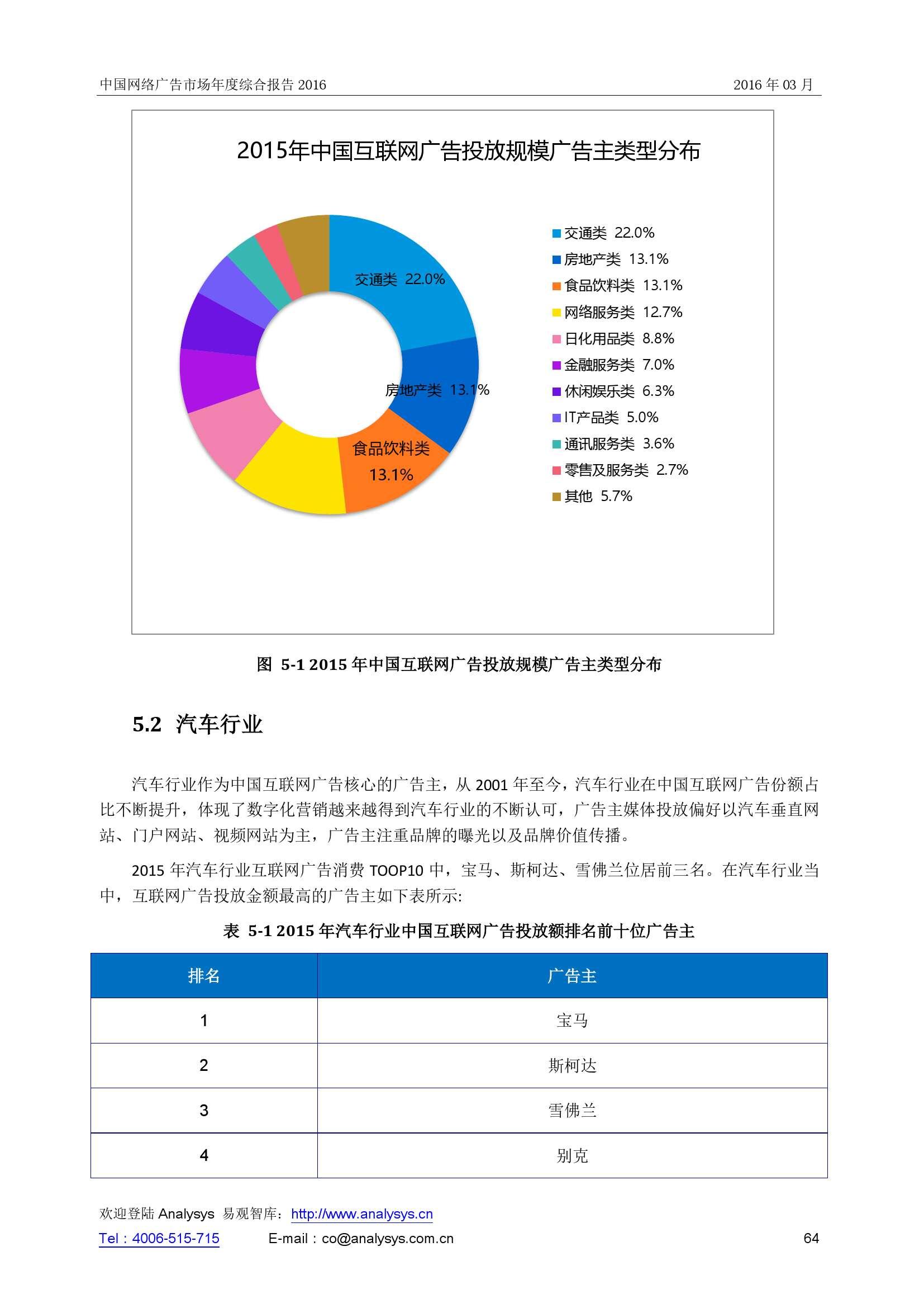 中国网络广告市场年度综合报告2016_000064