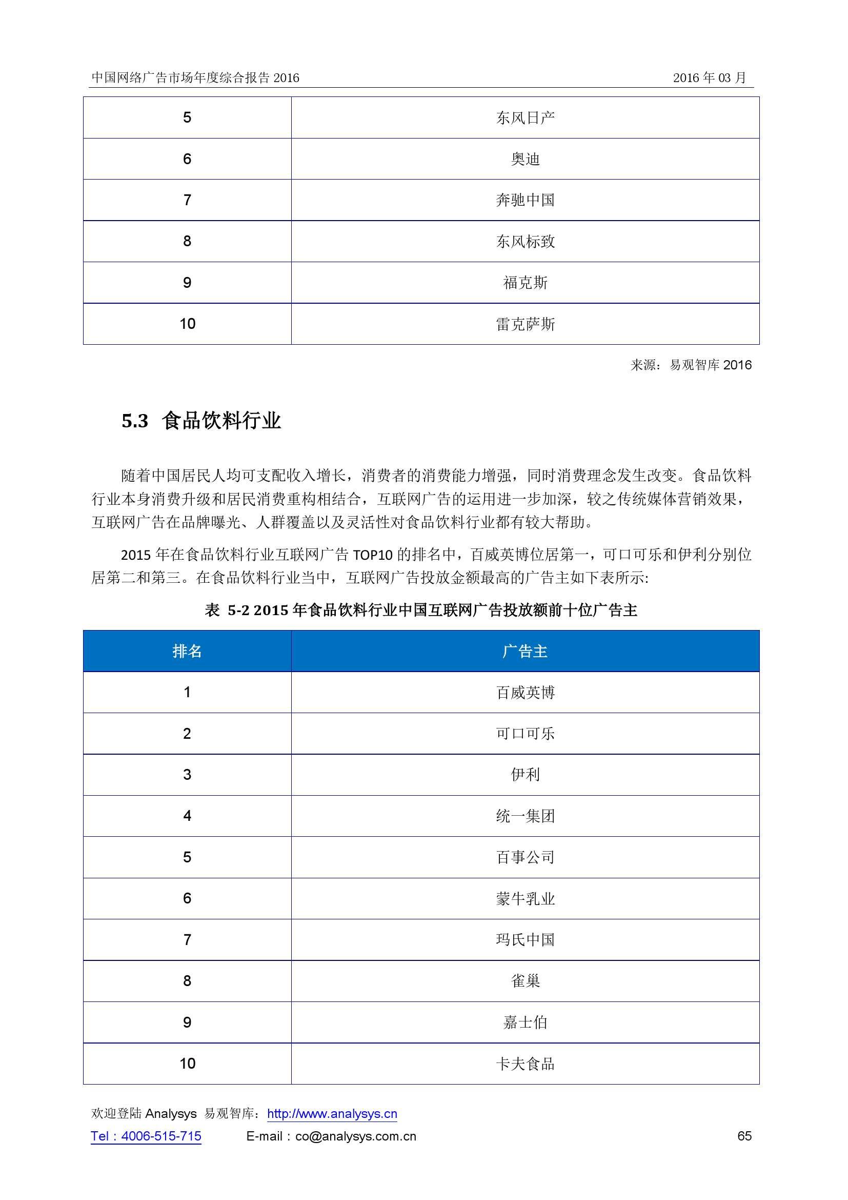 中国网络广告市场年度综合报告2016_000065