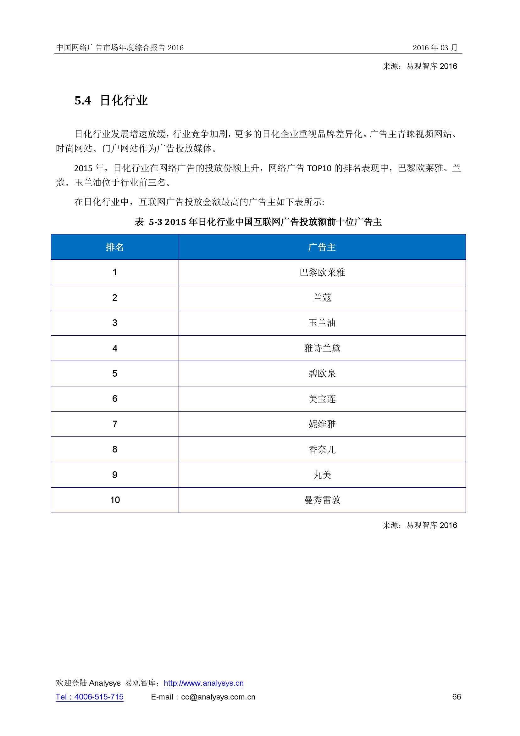 中国网络广告市场年度综合报告2016_000066
