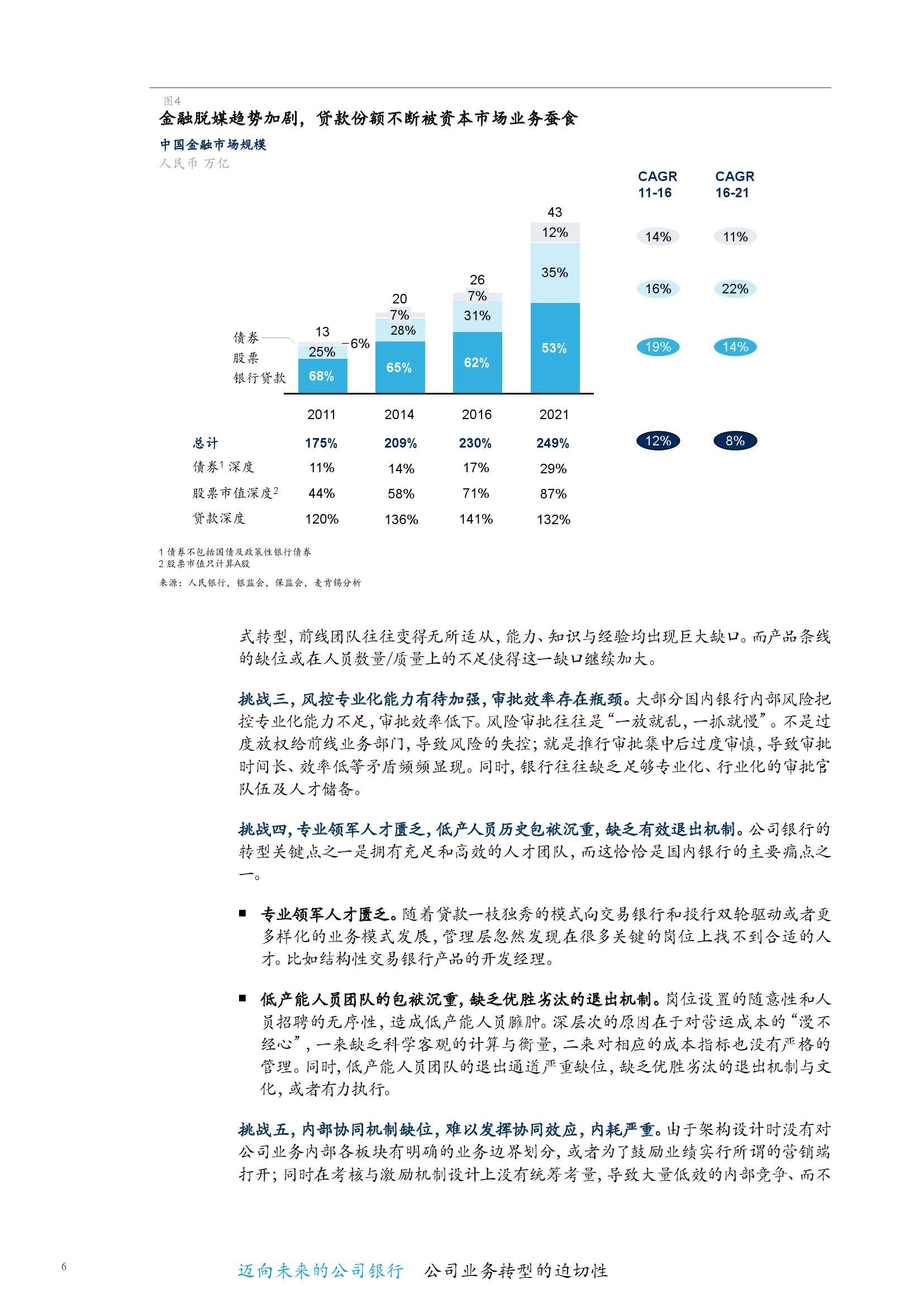 中国银行业白皮书--迈向未来的公司银行_000012
