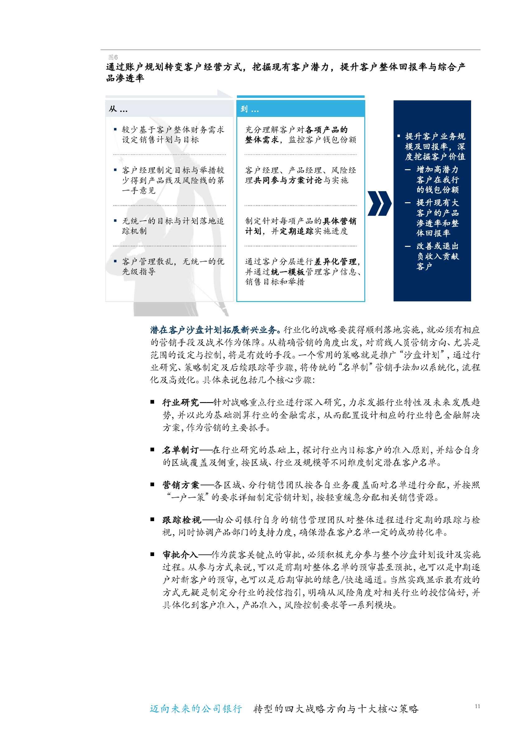 中国银行业白皮书--迈向未来的公司银行_000017
