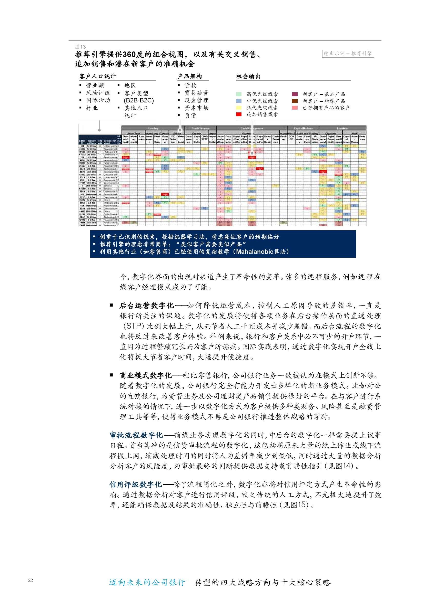 中国银行业白皮书--迈向未来的公司银行_000028