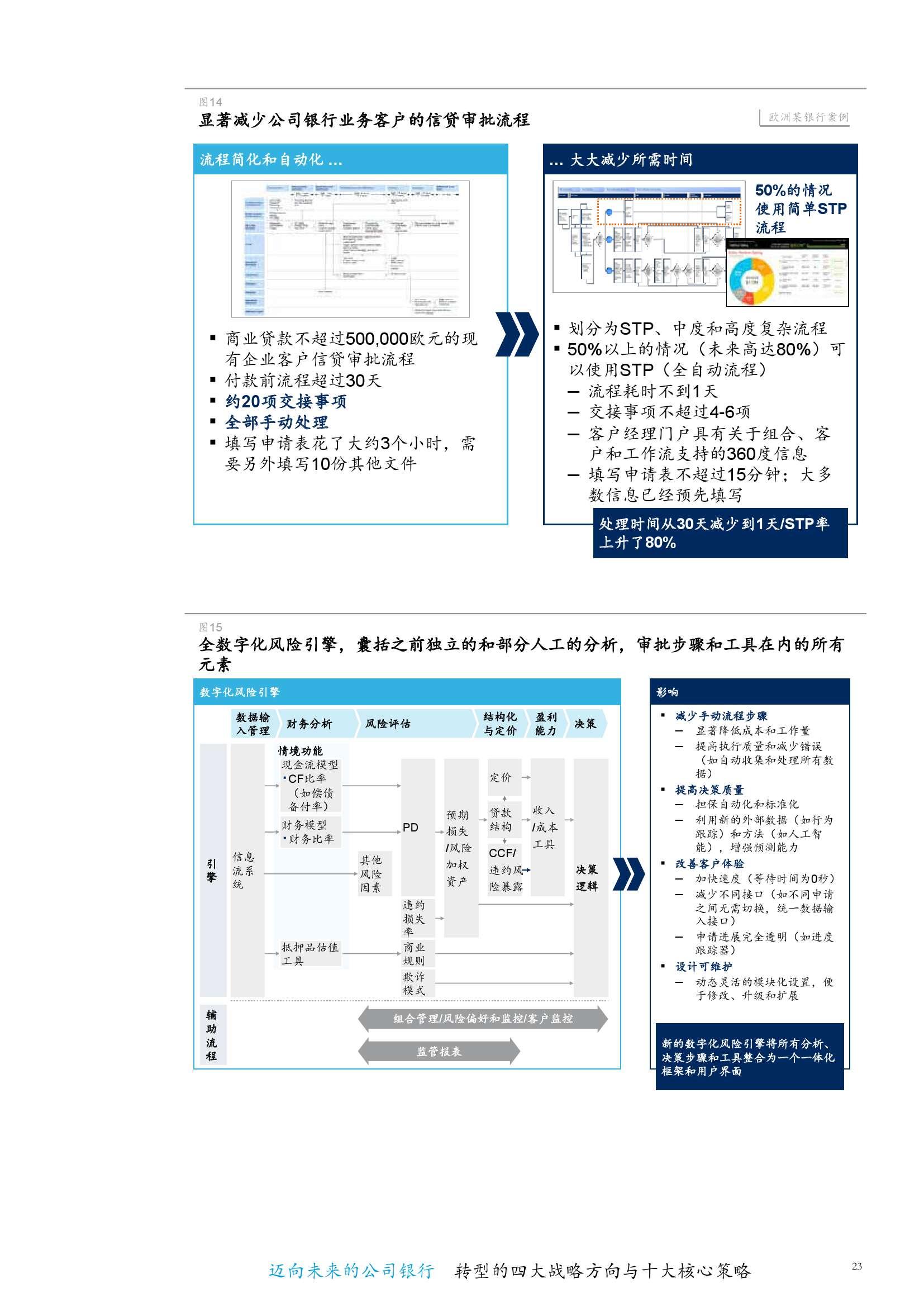 中国银行业白皮书--迈向未来的公司银行_000029