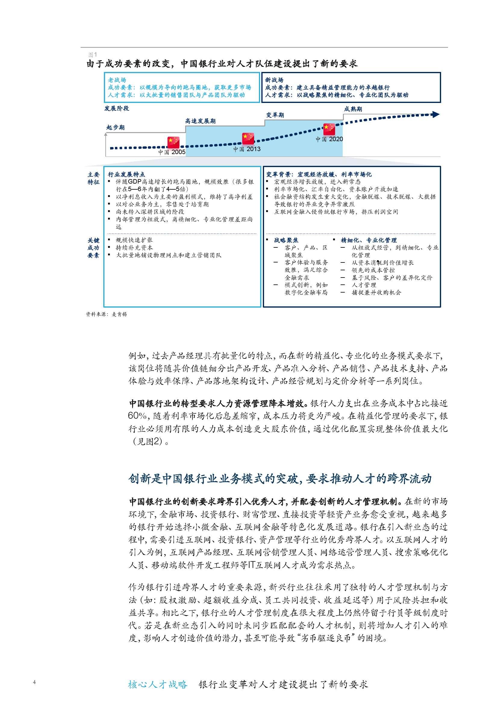 中国银行行业白皮书--核心人才战略4_000010