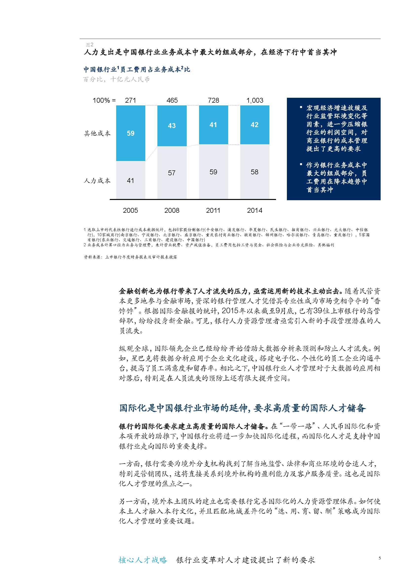 中国银行行业白皮书--核心人才战略4_000011