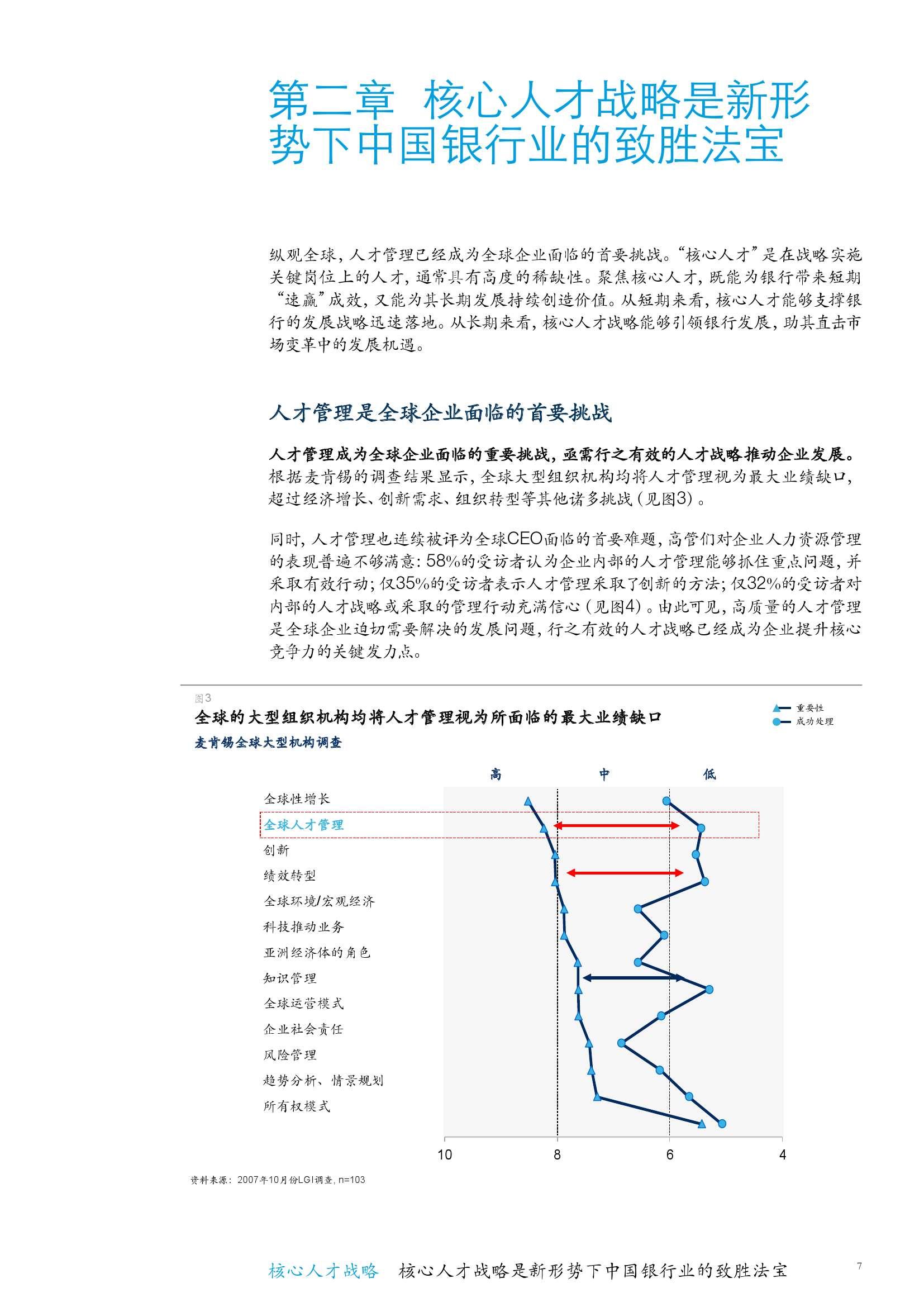 中国银行行业白皮书--核心人才战略4_000013