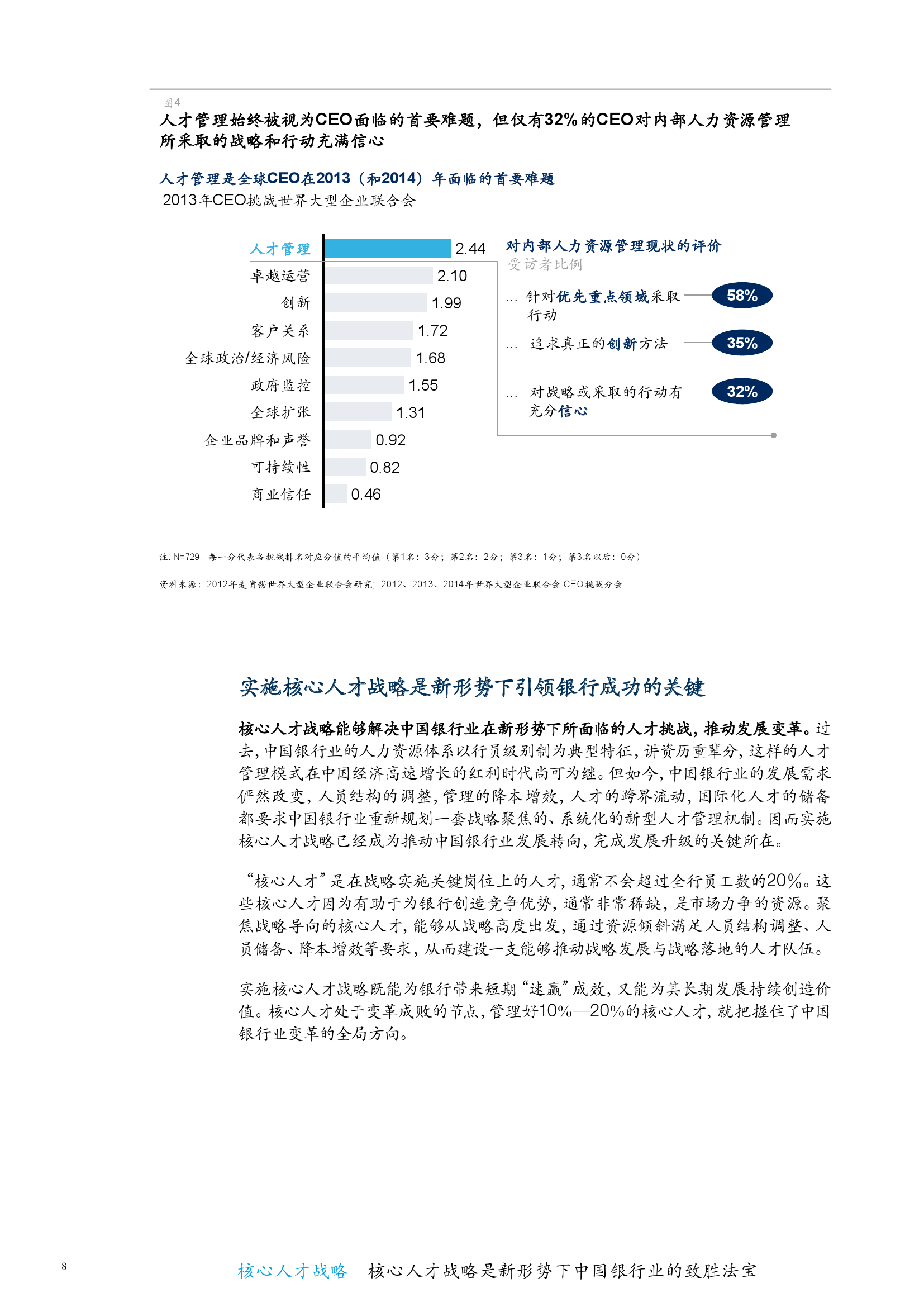中国银行行业白皮书--核心人才战略4_000014