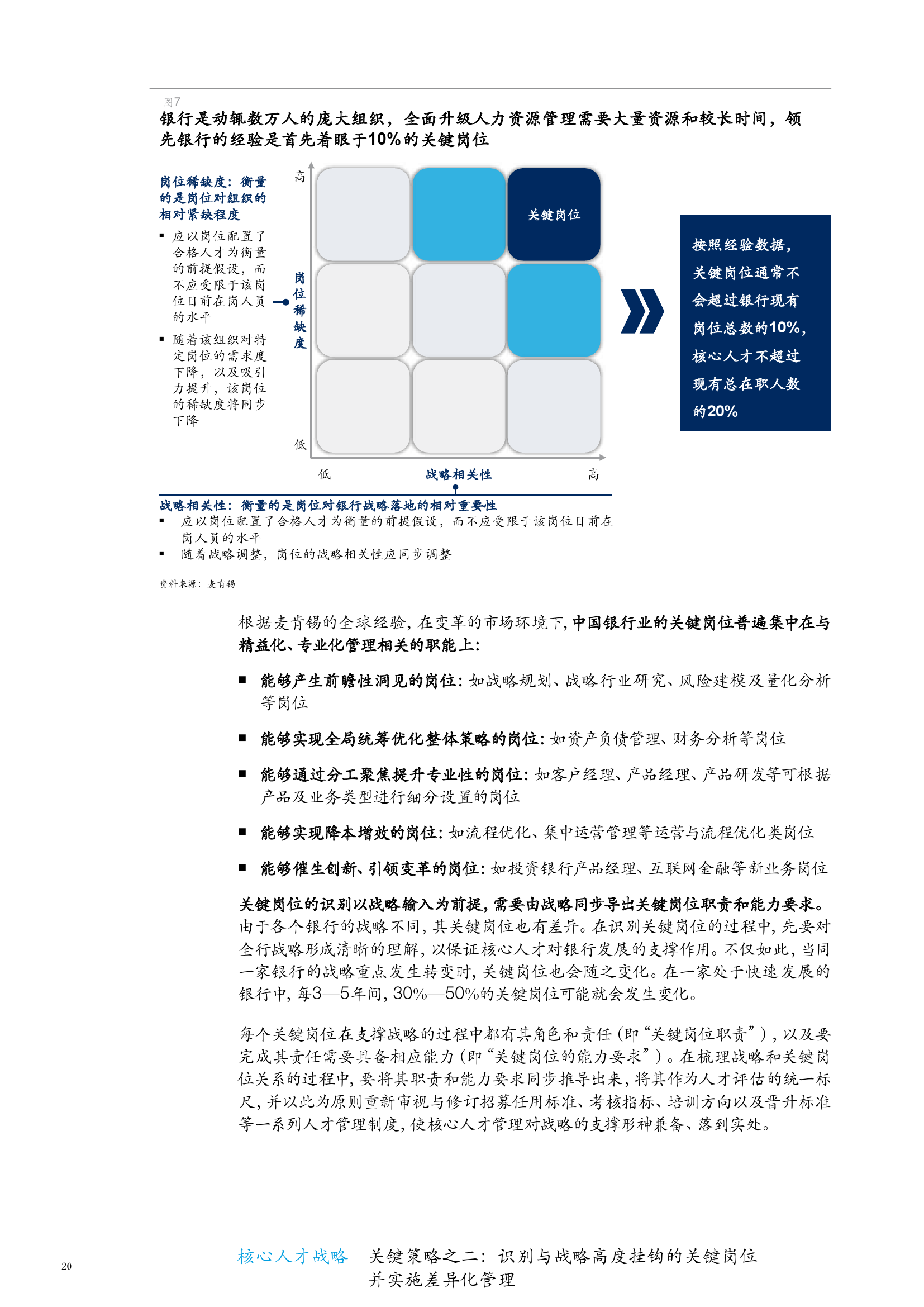 中国银行行业白皮书--核心人才战略4_000026