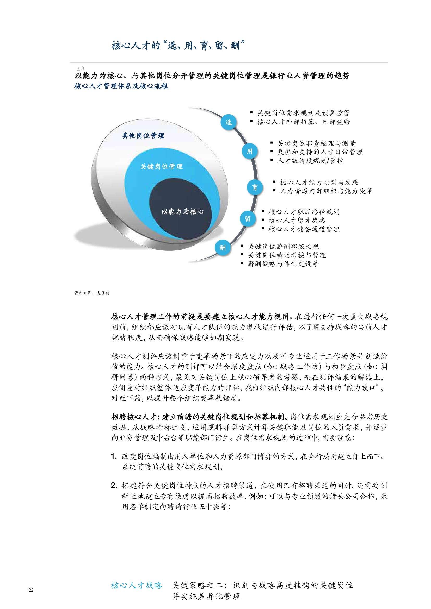 中国银行行业白皮书--核心人才战略4_000028