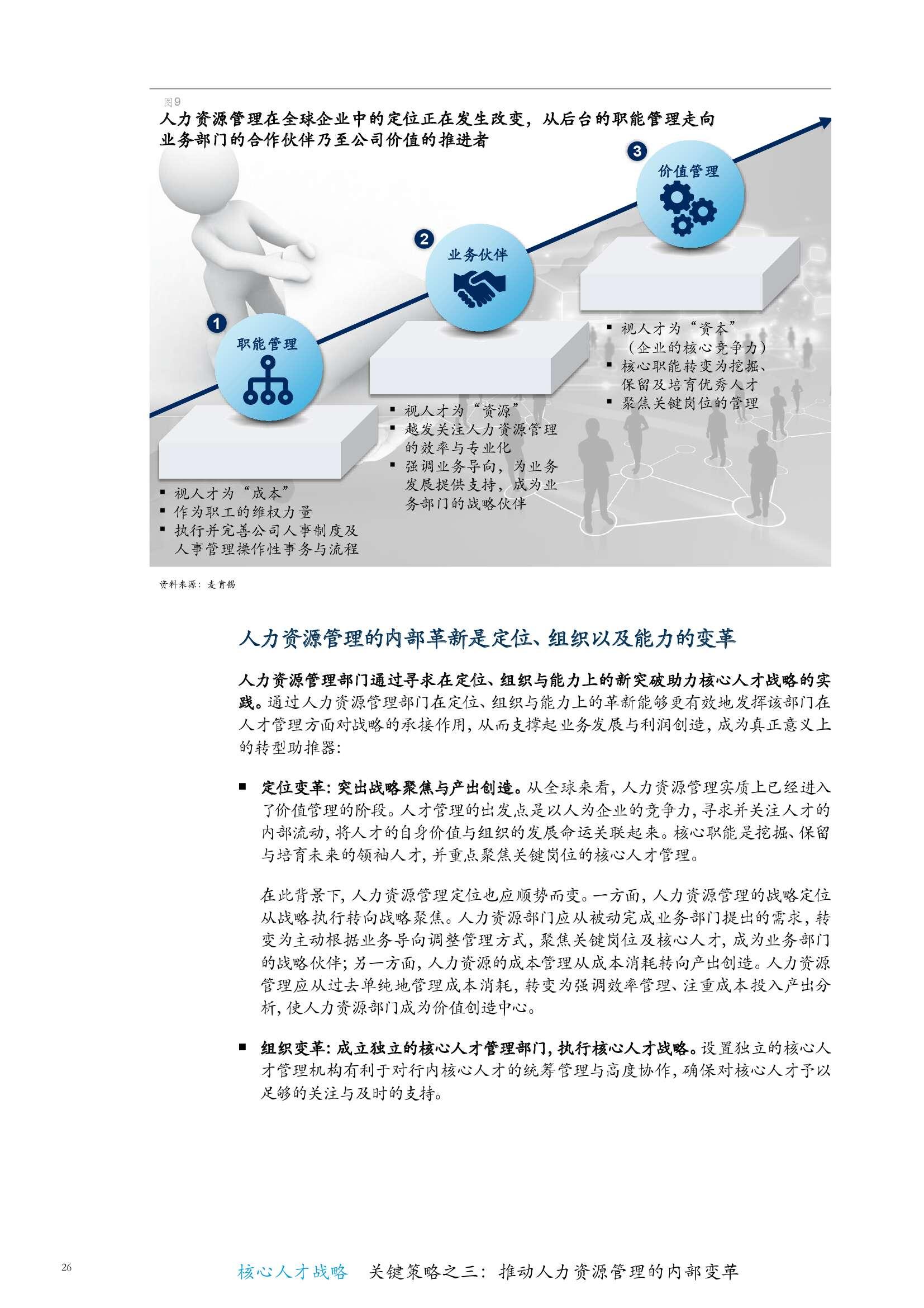 中国银行行业白皮书--核心人才战略4_000032