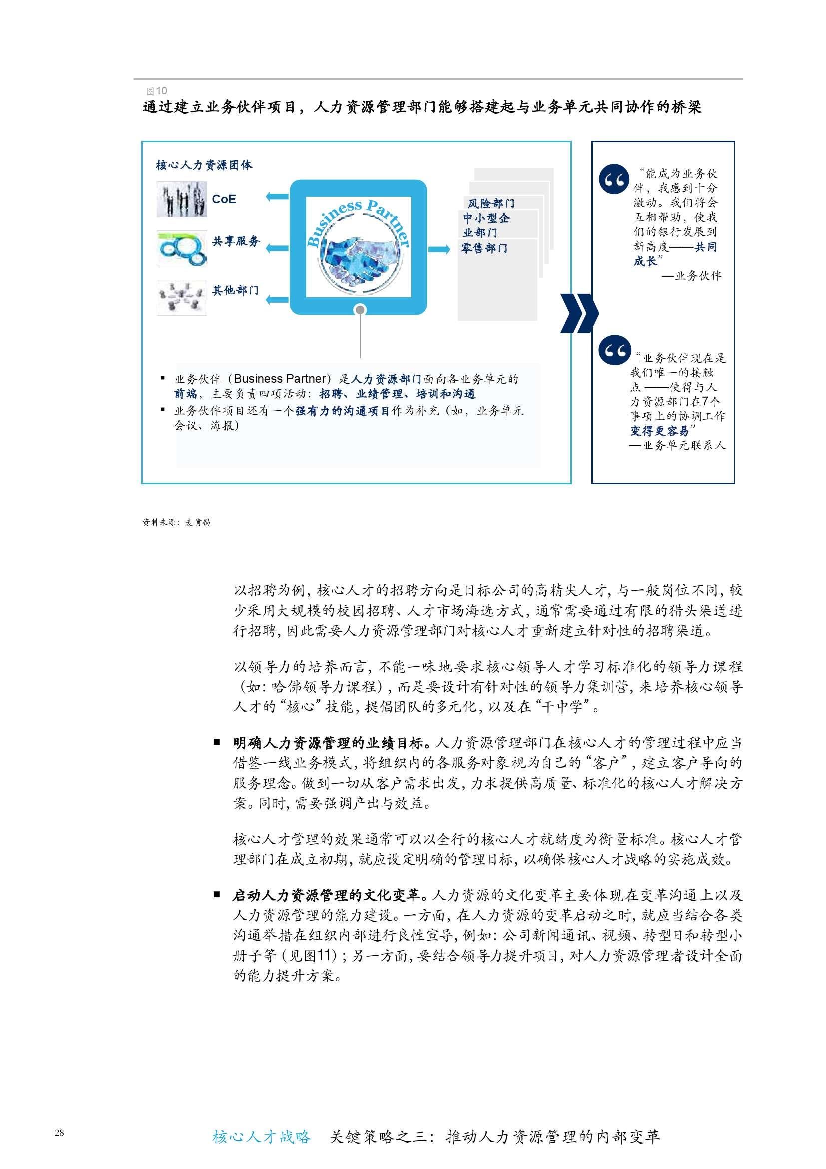 中国银行行业白皮书--核心人才战略4_000034