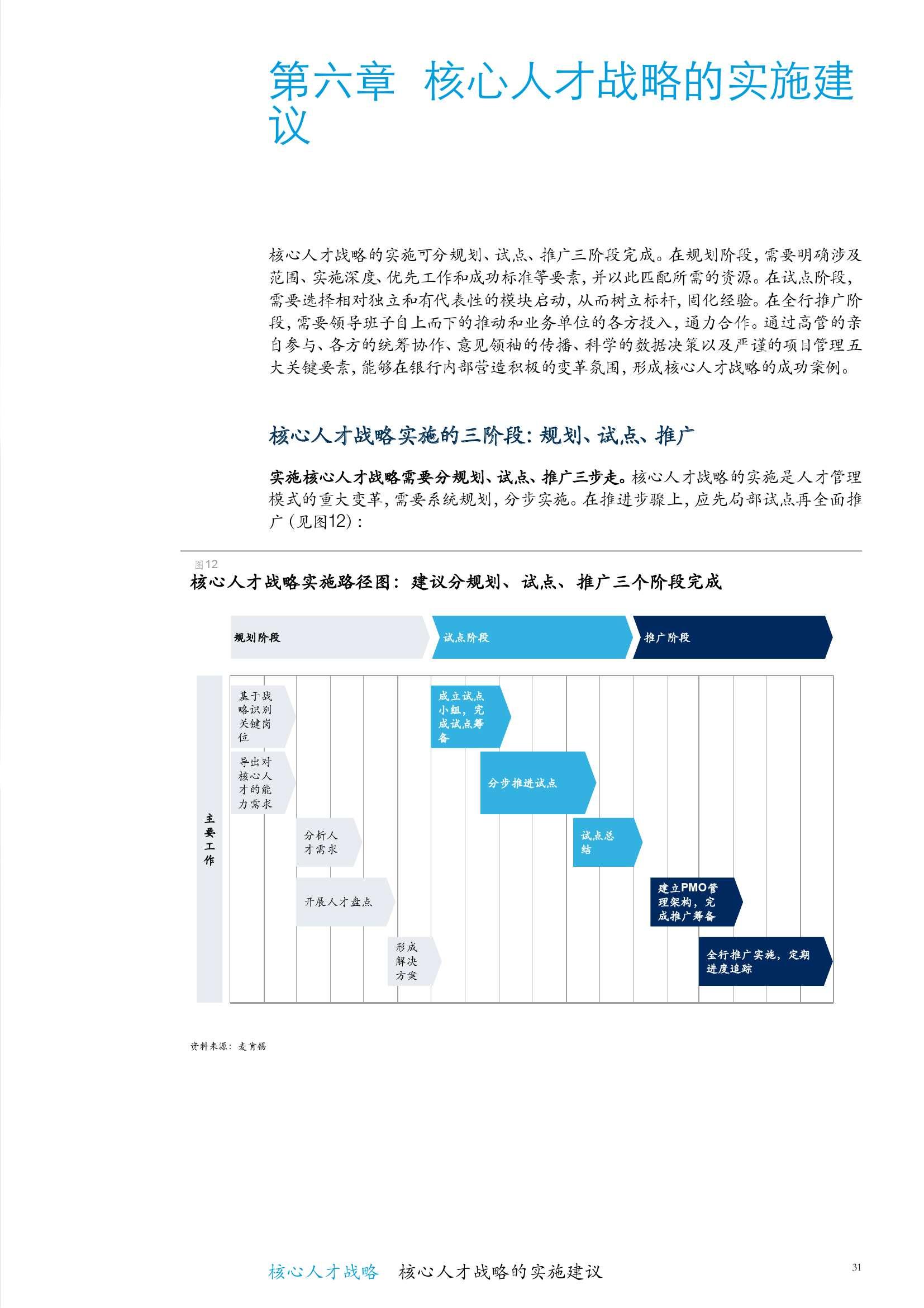 中国银行行业白皮书--核心人才战略4_000037