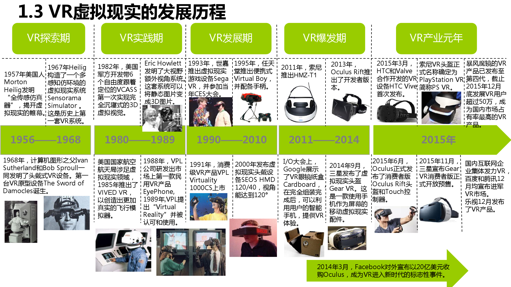 China VR user behavior research report _000006