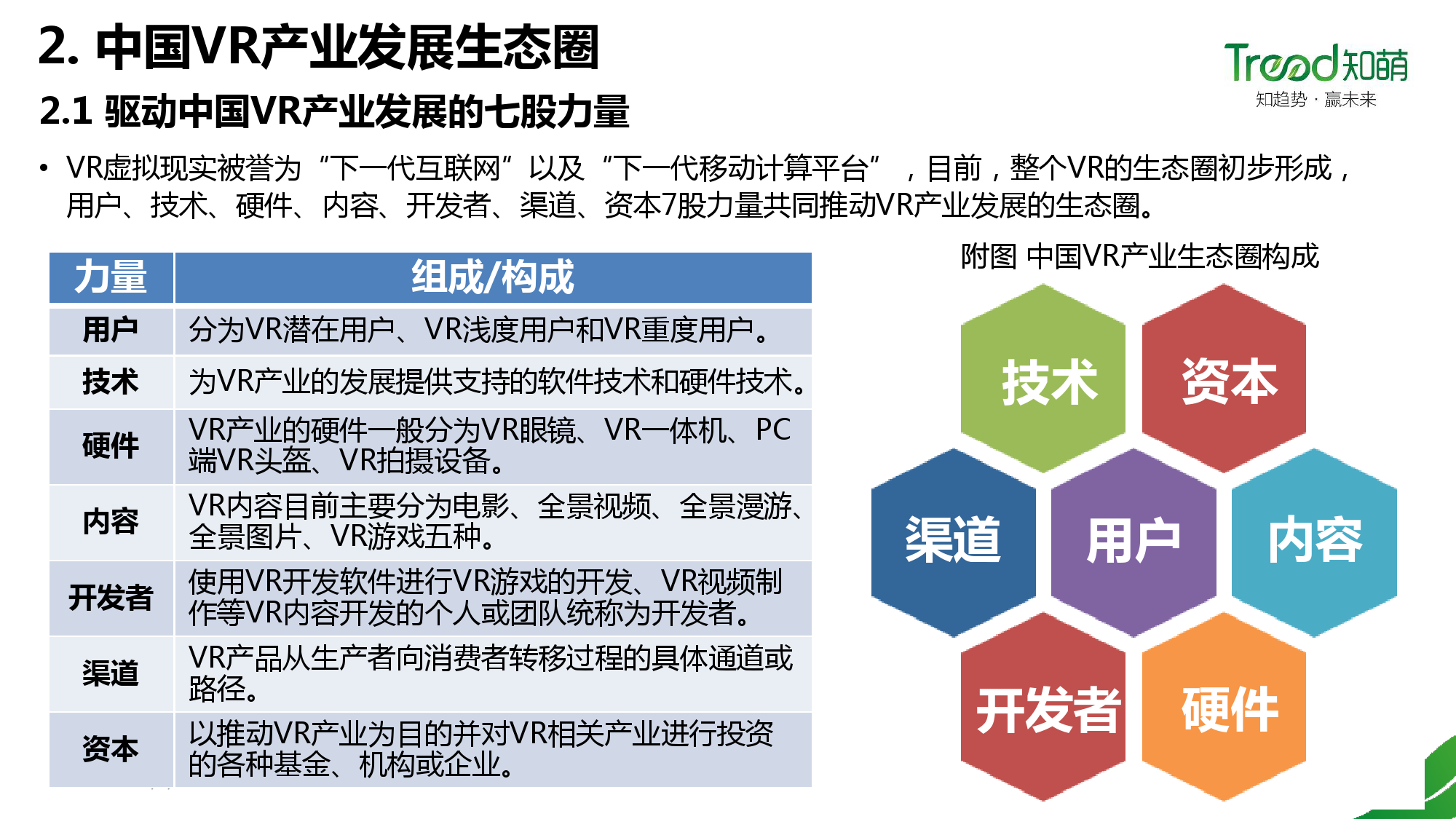 China VR user behavior research report _000008