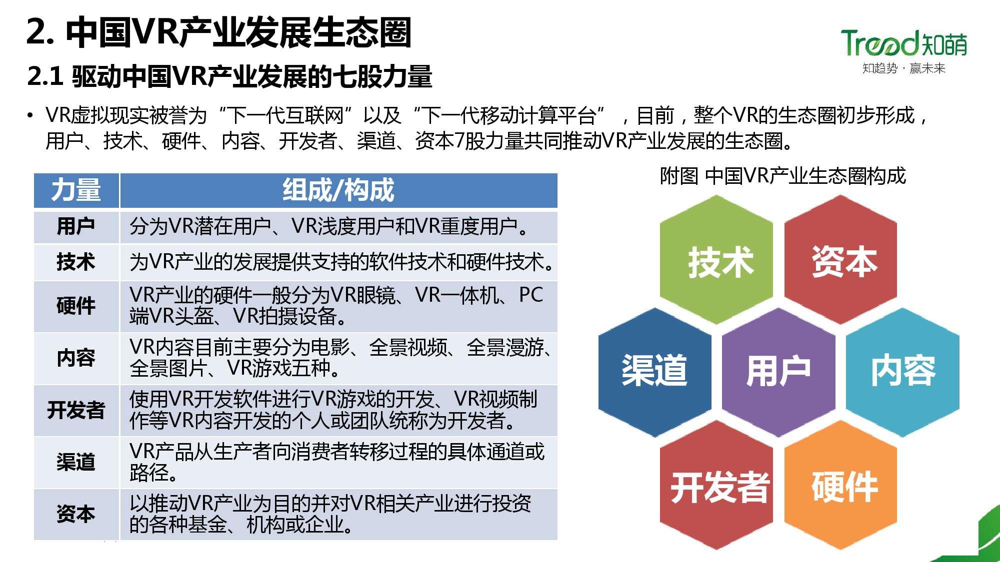 中国VR用户行为研究报告_000008